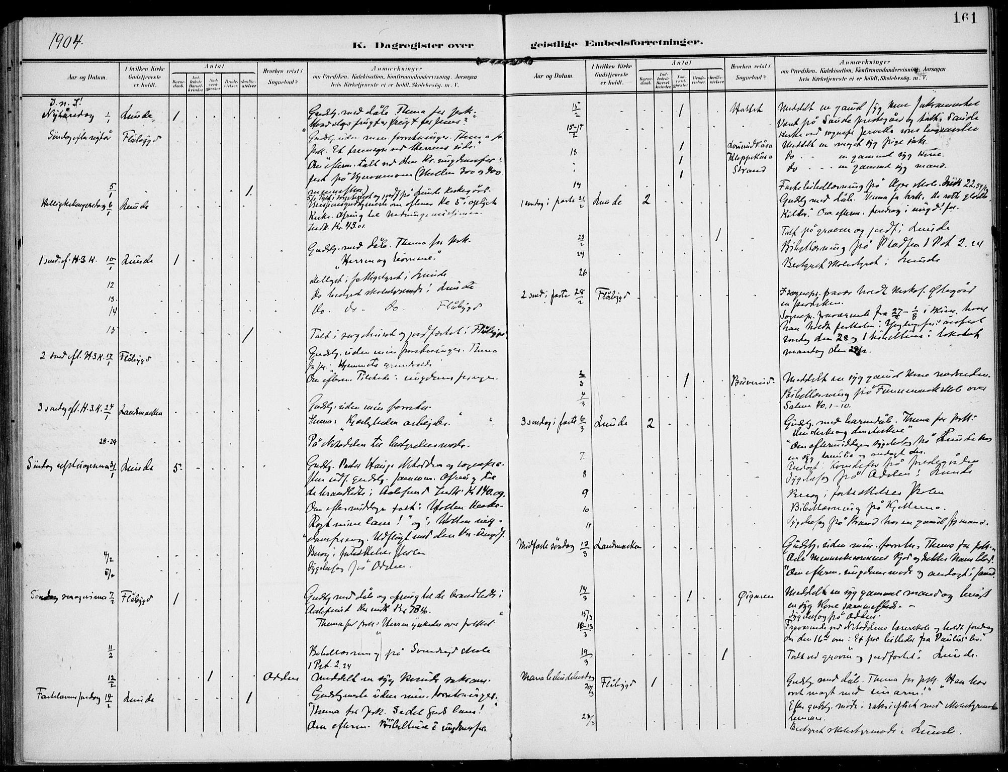 SAKO, Lunde kirkebøker, F/Fa/L0004: Ministerialbok nr. I 4, 1902-1913, s. 161