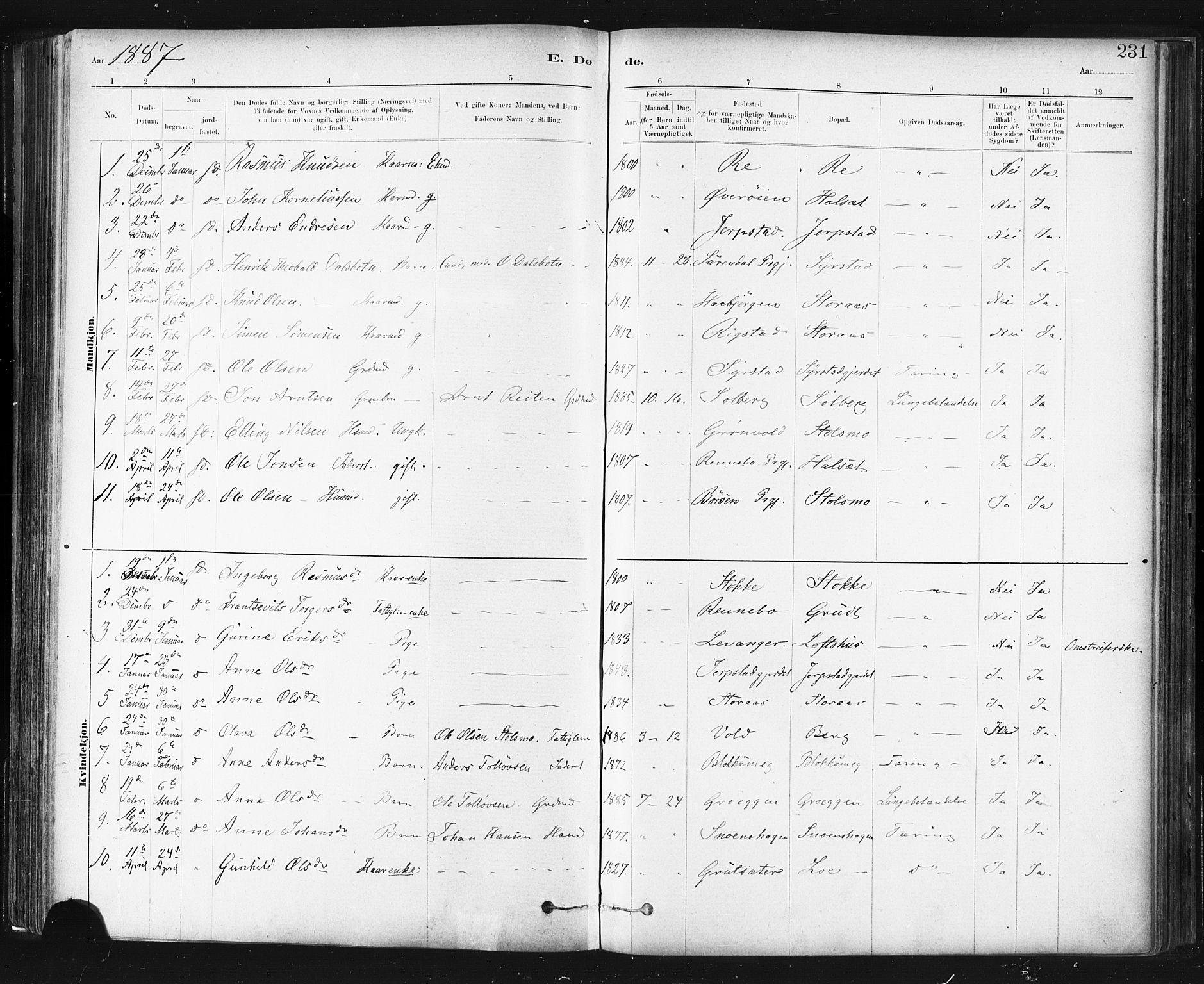 SAT, Ministerialprotokoller, klokkerbøker og fødselsregistre - Sør-Trøndelag, 672/L0857: Ministerialbok nr. 672A09, 1882-1893, s. 231