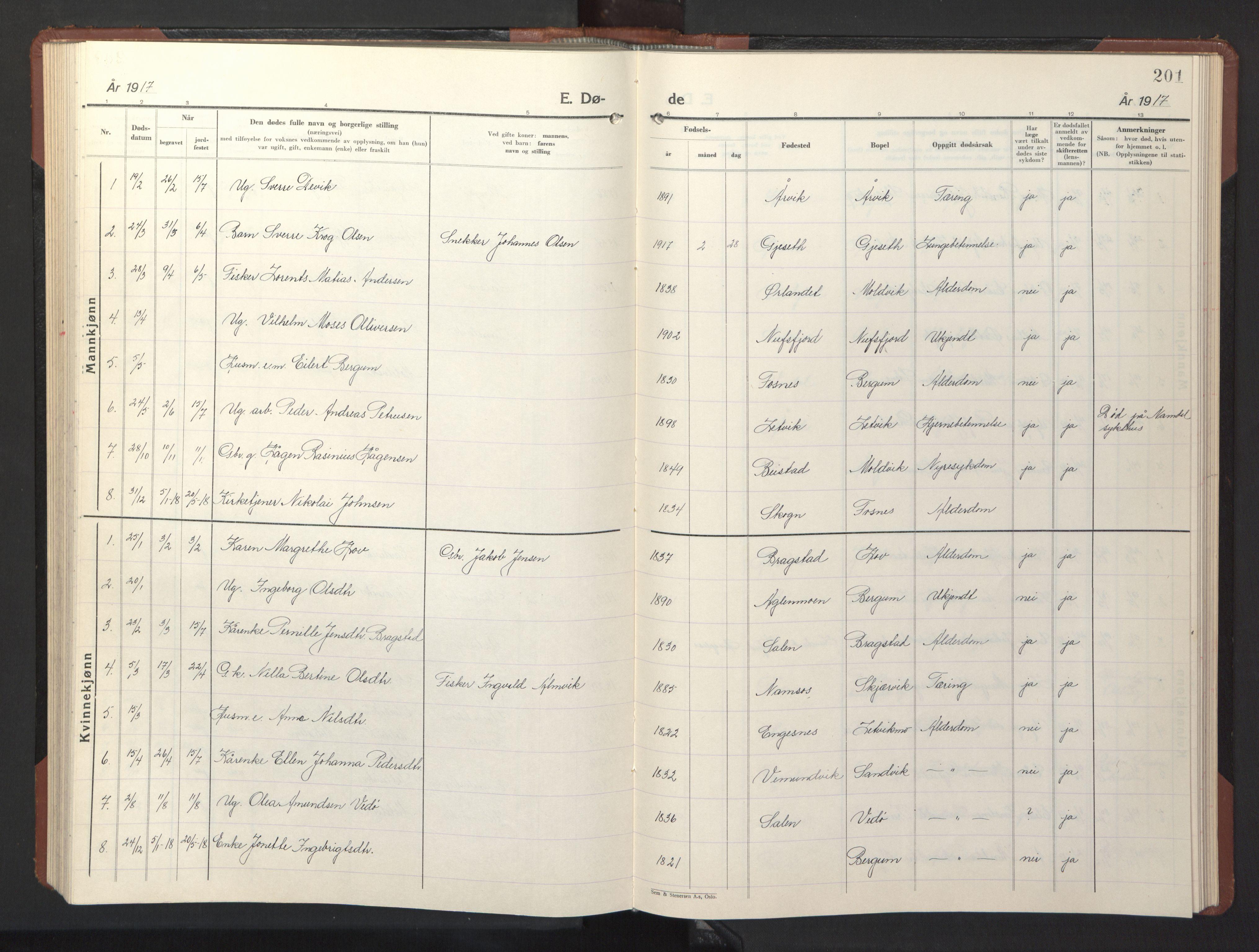 SAT, Ministerialprotokoller, klokkerbøker og fødselsregistre - Nord-Trøndelag, 773/L0625: Klokkerbok nr. 773C01, 1910-1952, s. 201