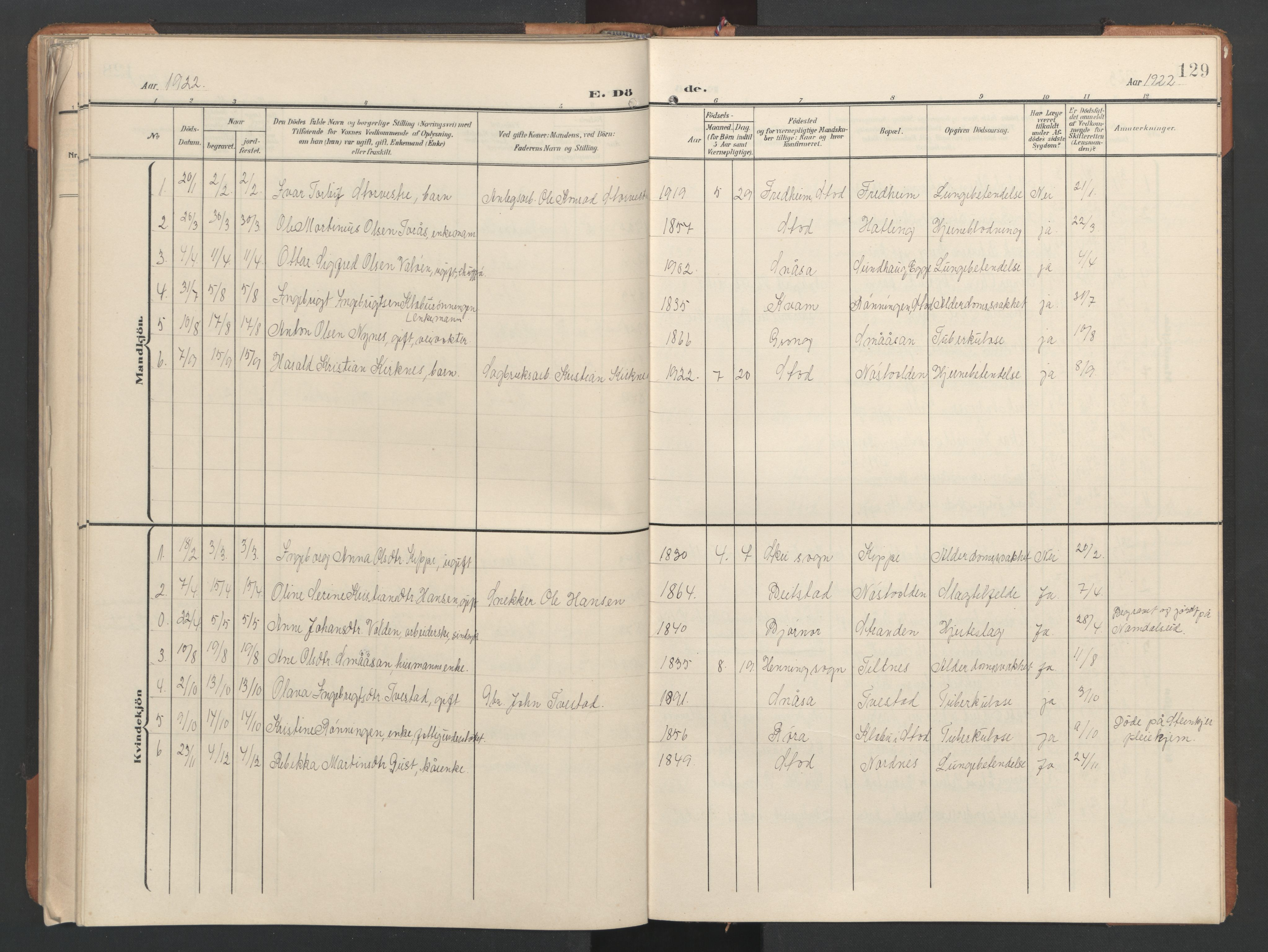SAT, Ministerialprotokoller, klokkerbøker og fødselsregistre - Nord-Trøndelag, 746/L0455: Klokkerbok nr. 746C01, 1908-1933, s. 129