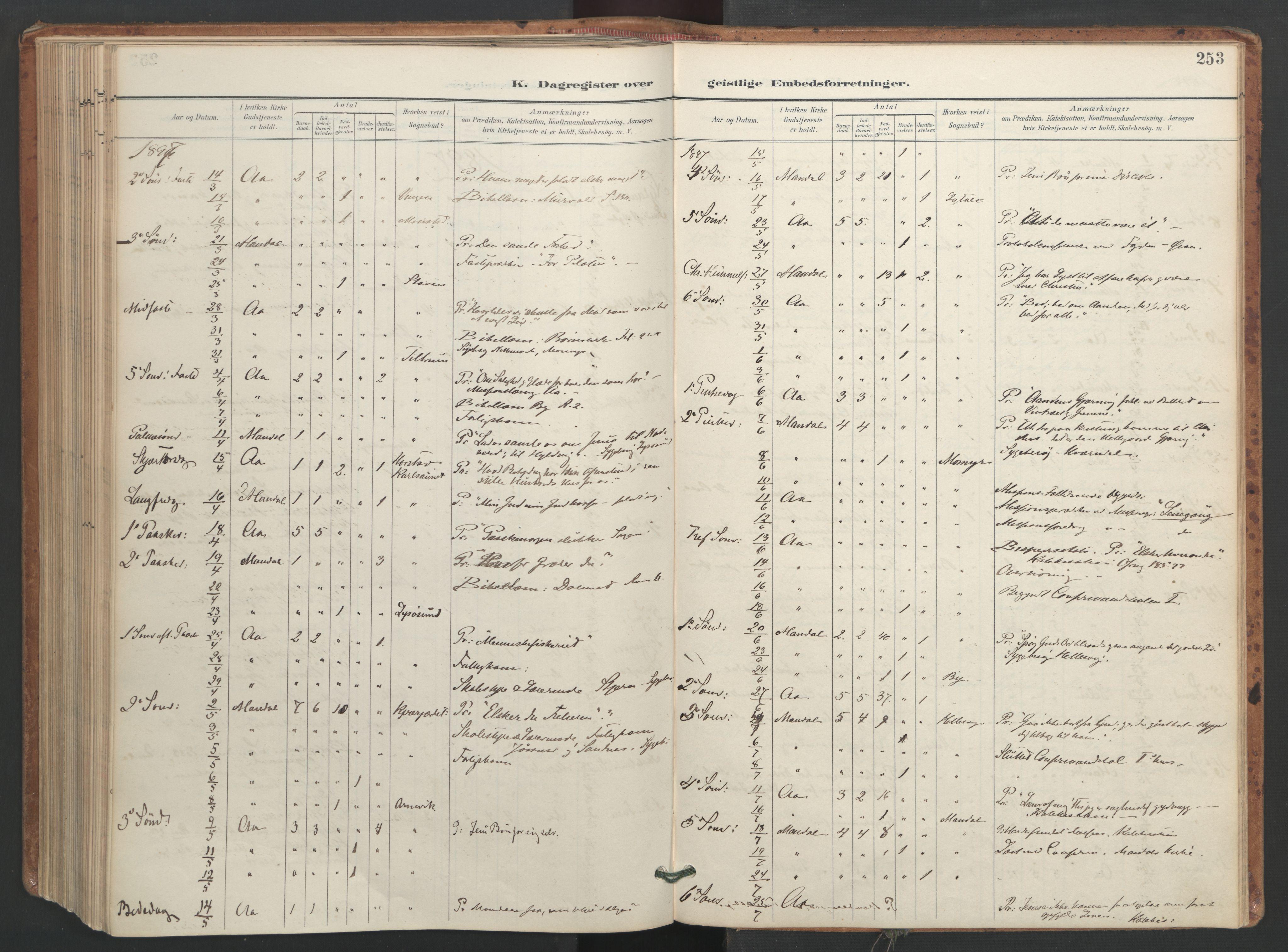SAT, Ministerialprotokoller, klokkerbøker og fødselsregistre - Sør-Trøndelag, 655/L0681: Ministerialbok nr. 655A10, 1895-1907, s. 253