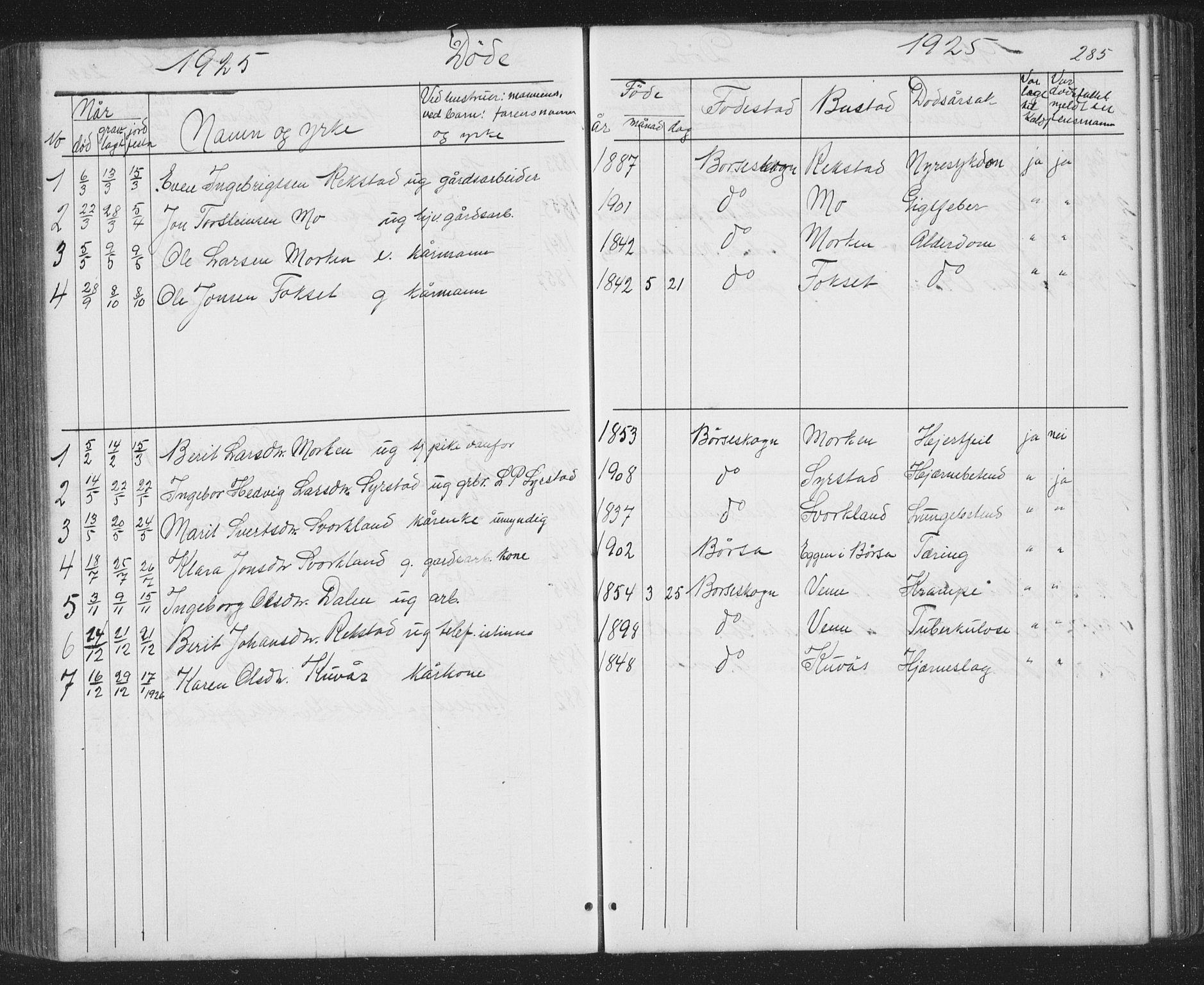 SAT, Ministerialprotokoller, klokkerbøker og fødselsregistre - Sør-Trøndelag, 667/L0798: Klokkerbok nr. 667C03, 1867-1929, s. 285