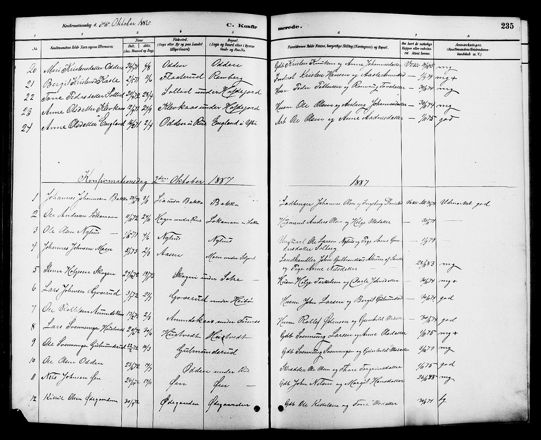 SAKO, Heddal kirkebøker, G/Ga/L0002: Klokkerbok nr. I 2, 1879-1908, s. 235