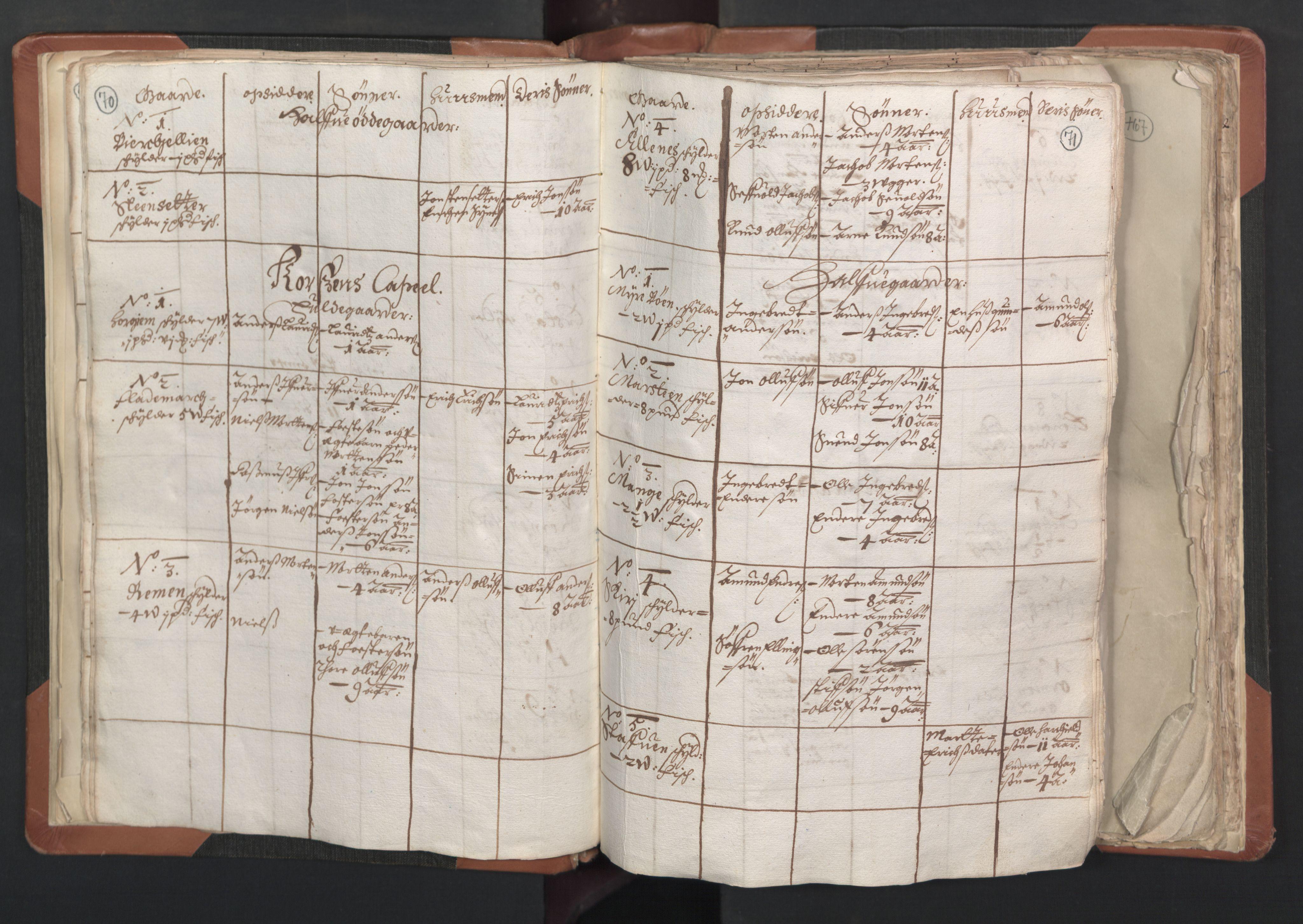 RA, Sogneprestenes manntall 1664-1666, nr. 27: Romsdal prosti, 1664-1666, s. 70-71