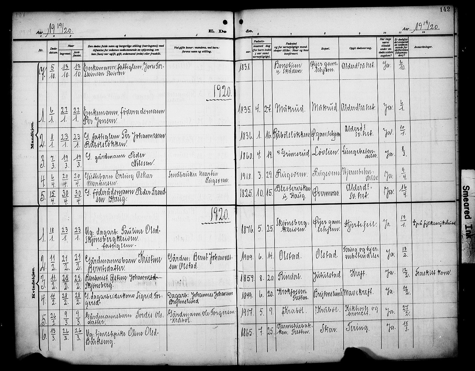SAH, Øyer prestekontor, Klokkerbok nr. 7, 1913-1928, s. 142