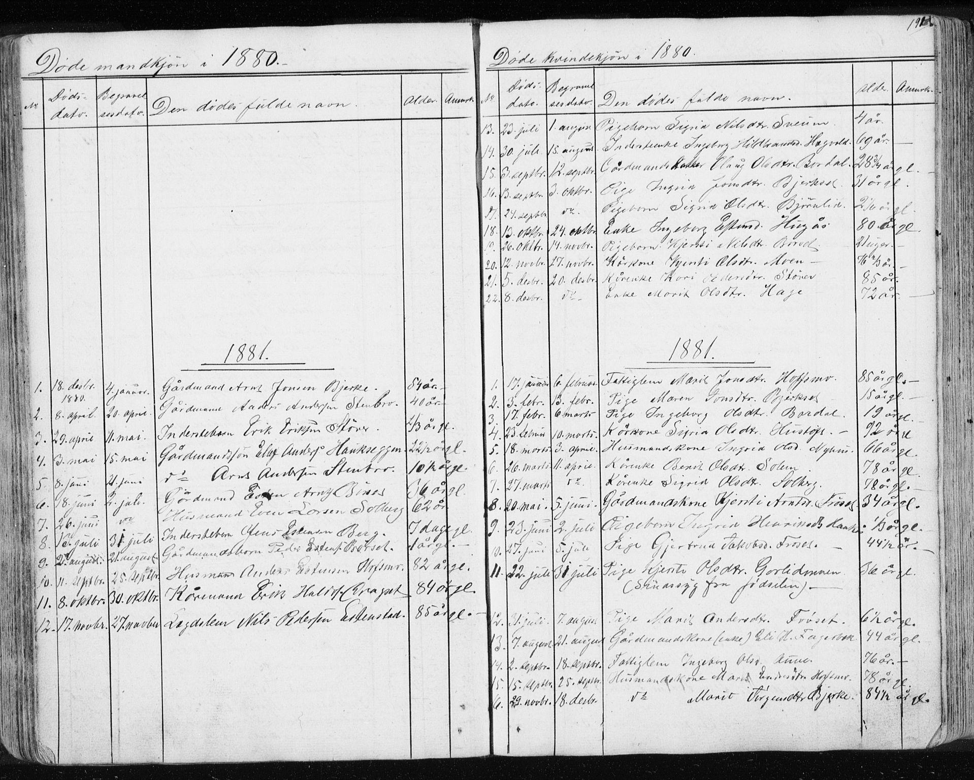 SAT, Ministerialprotokoller, klokkerbøker og fødselsregistre - Sør-Trøndelag, 689/L1043: Klokkerbok nr. 689C02, 1816-1892, s. 191