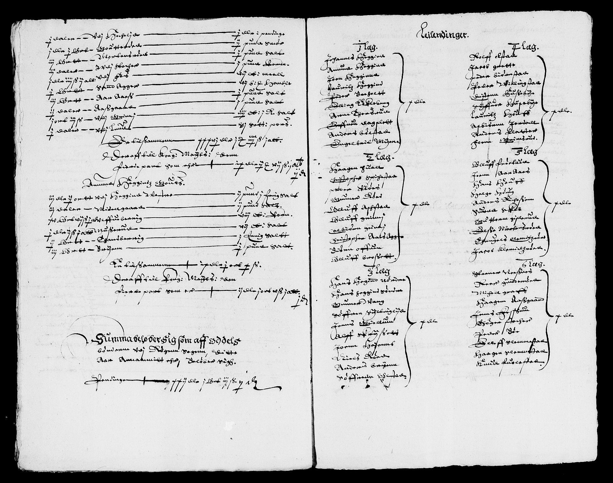 RA, Rentekammeret inntil 1814, Reviderte regnskaper, Lensregnskaper, R/Rb/Rba/L0084: Akershus len, 1628