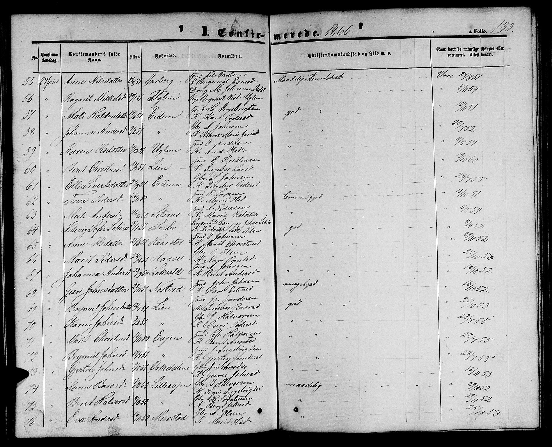 SAT, Ministerialprotokoller, klokkerbøker og fødselsregistre - Sør-Trøndelag, 695/L1155: Klokkerbok nr. 695C06, 1859-1868, s. 133
