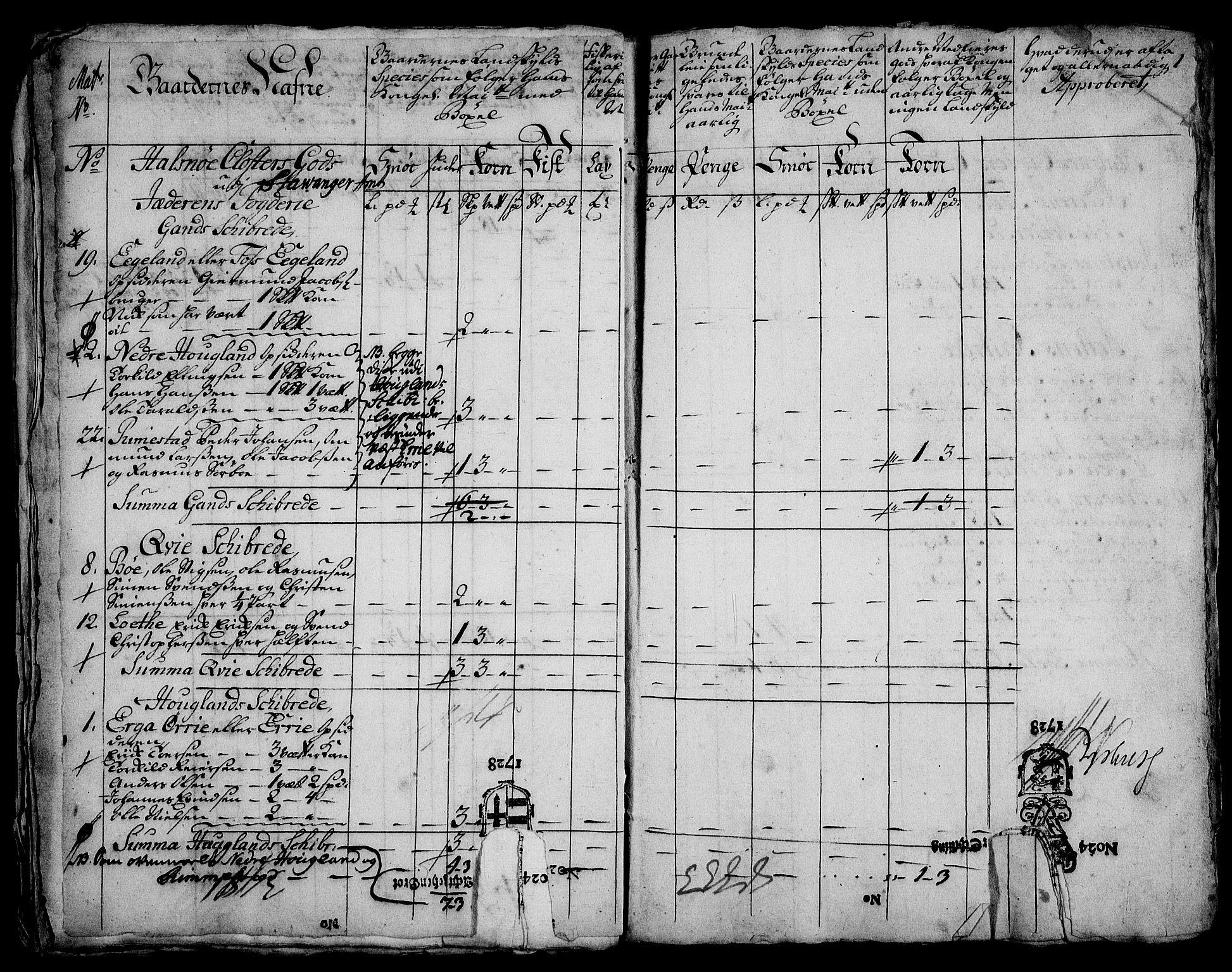 RA, Rentekammeret inntil 1814, Realistisk ordnet avdeling, On/L0003: [Jj 4]: Kommisjonsforretning over Vilhelm Hanssøns forpaktning av Halsnøy klosters gods, 1721-1729, s. 480