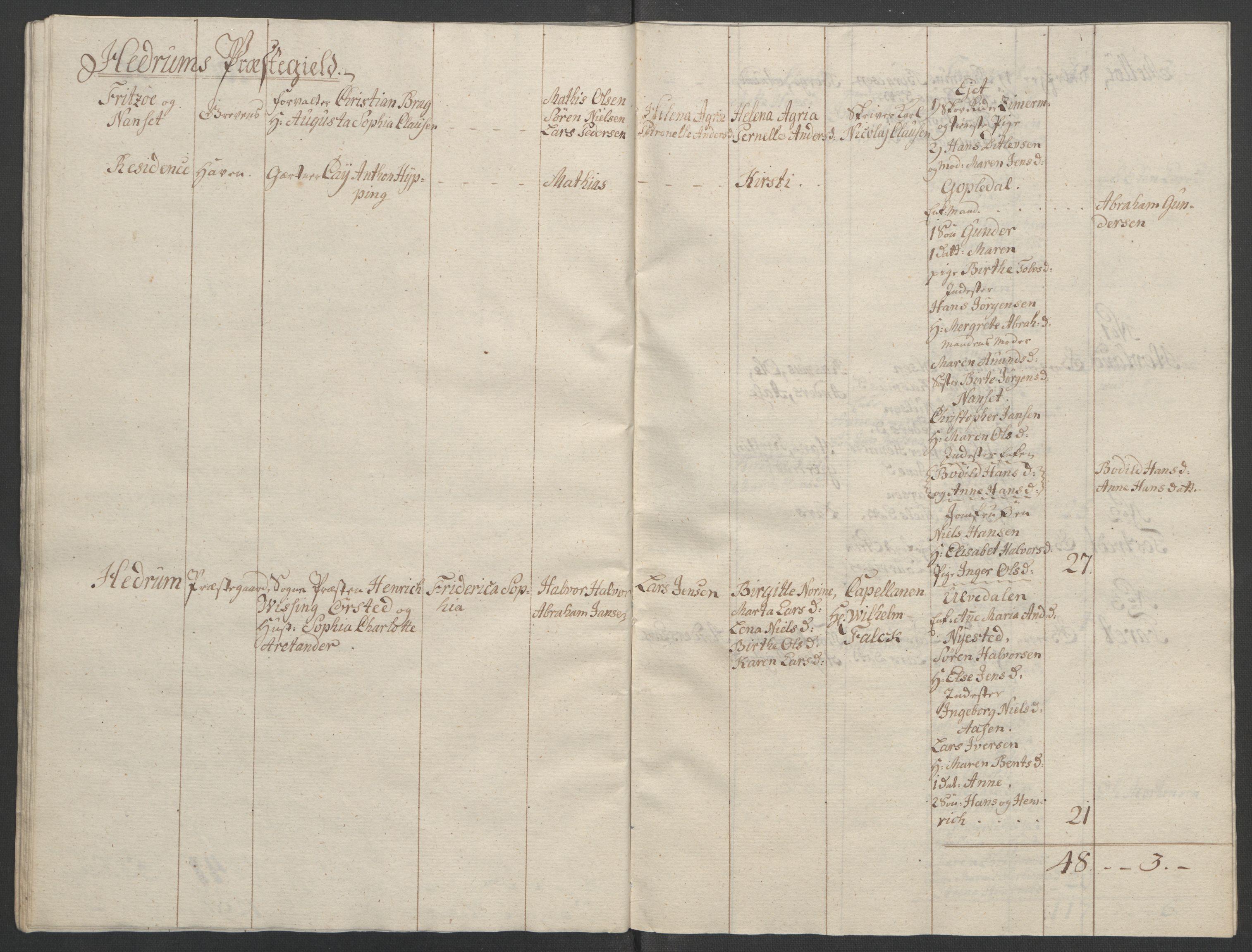 RA, Rentekammeret inntil 1814, Reviderte regnskaper, Fogderegnskap, R33/L2033: Ekstraskatten Larvik grevskap, 1762-1764, s. 465