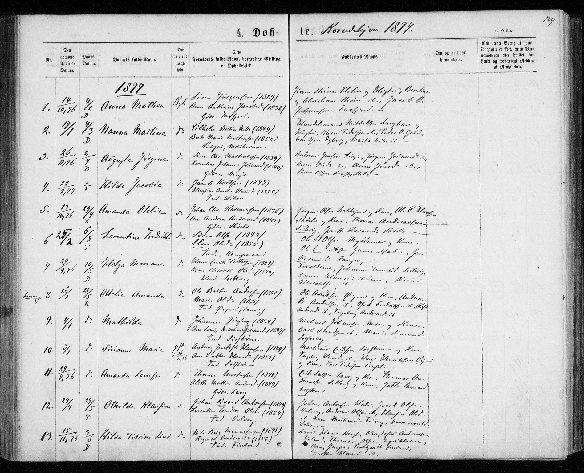 SATØ, Tranøy sokneprestkontor, I/Ia/Iaa/L0008kirke: Ministerialbok nr. 8, 1867-1877, s. 129
