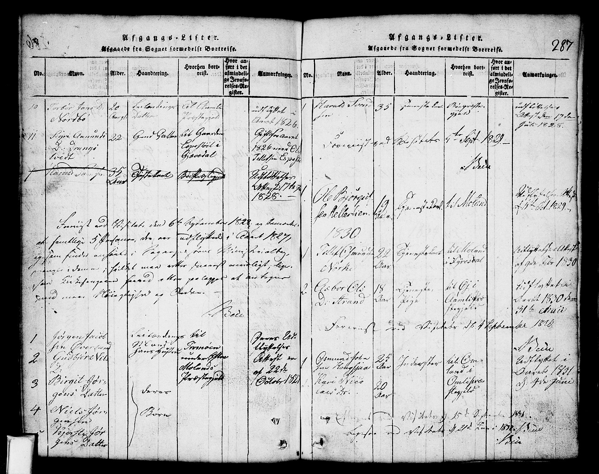 SAKO, Nissedal kirkebøker, G/Gb/L0001: Klokkerbok nr. II 1, 1814-1862, s. 287