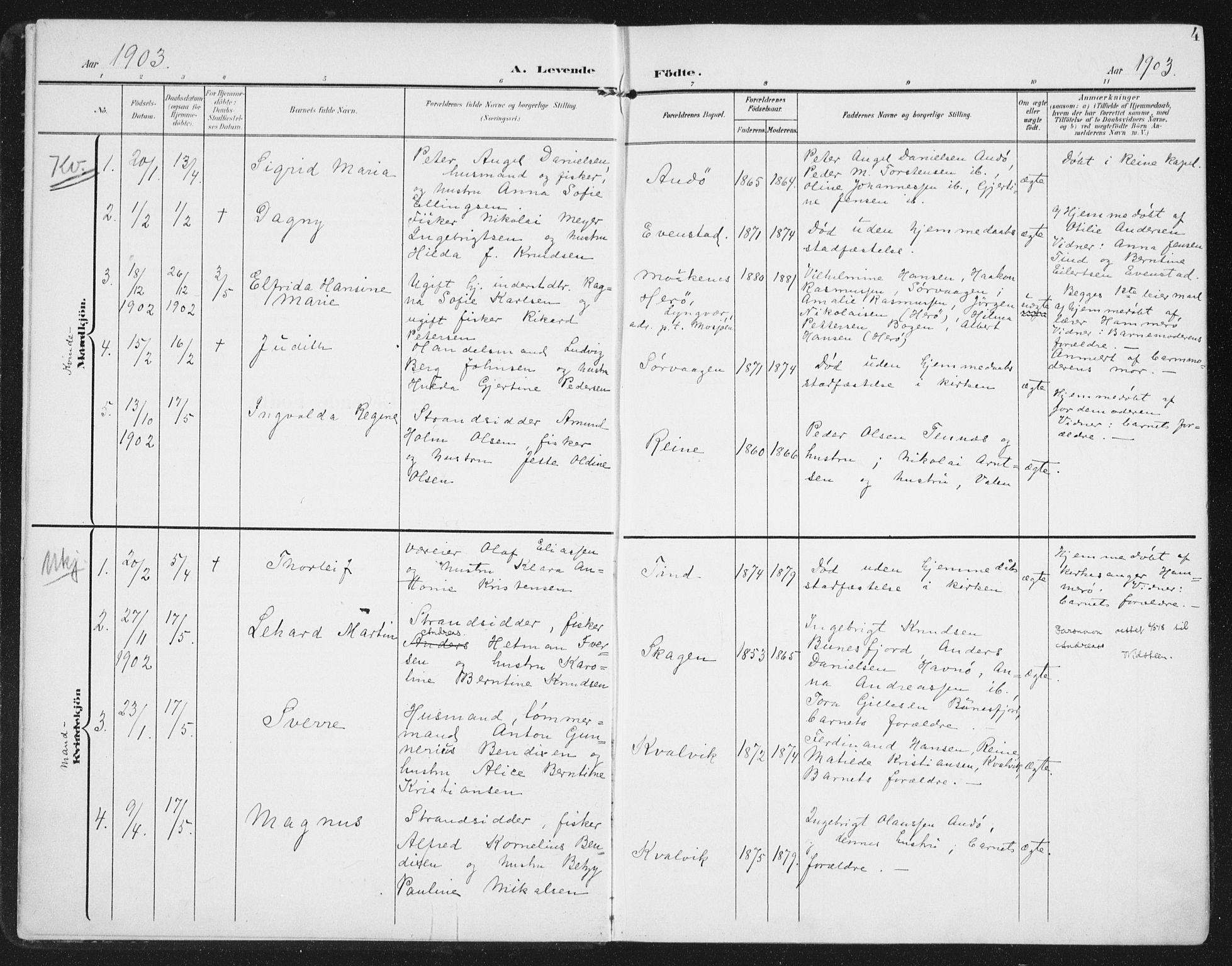 SAT, Ministerialprotokoller, klokkerbøker og fødselsregistre - Nordland, 886/L1221: Ministerialbok nr. 886A03, 1903-1913, s. 4