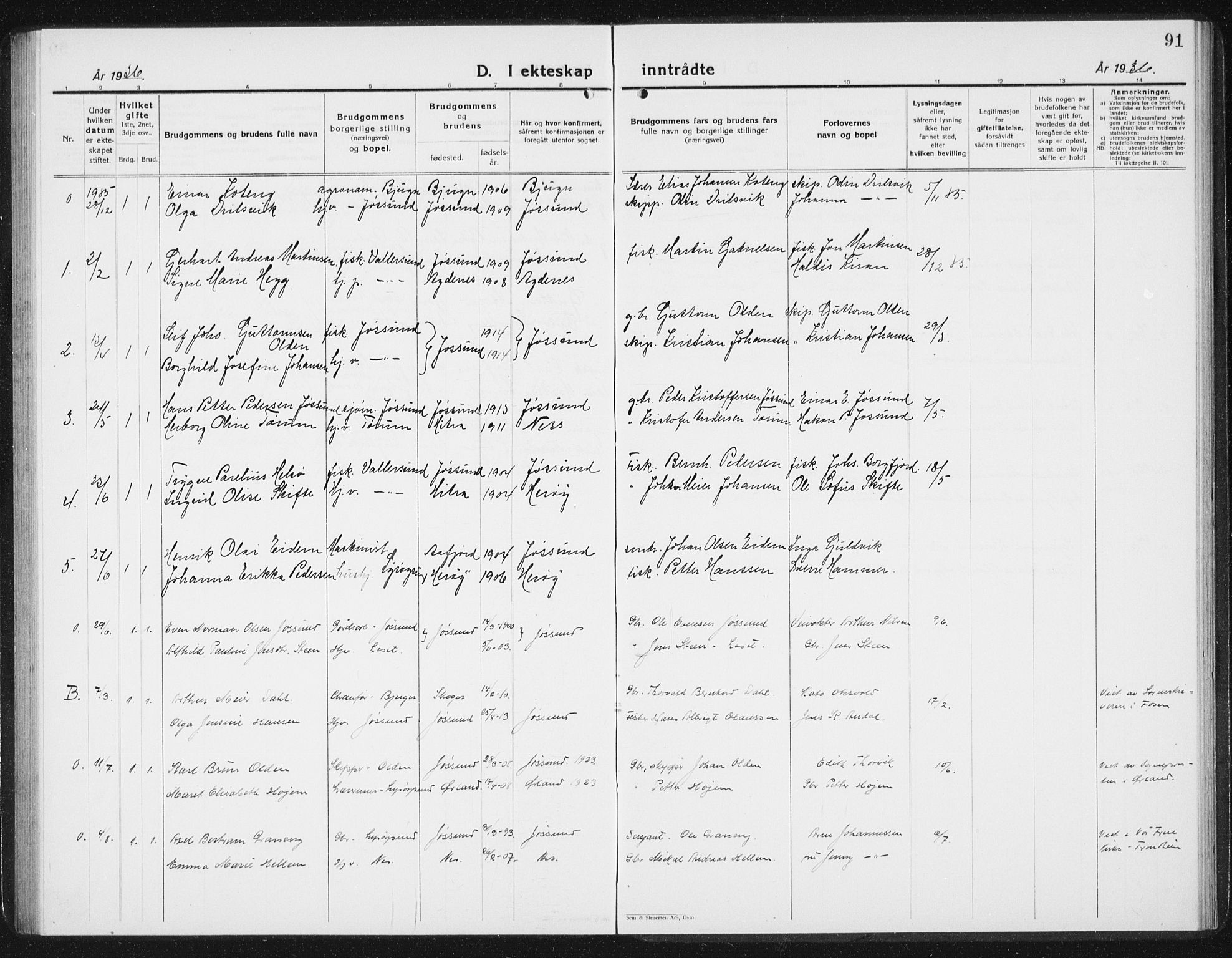 SAT, Ministerialprotokoller, klokkerbøker og fødselsregistre - Sør-Trøndelag, 654/L0667: Klokkerbok nr. 654C03, 1924-1939, s. 91