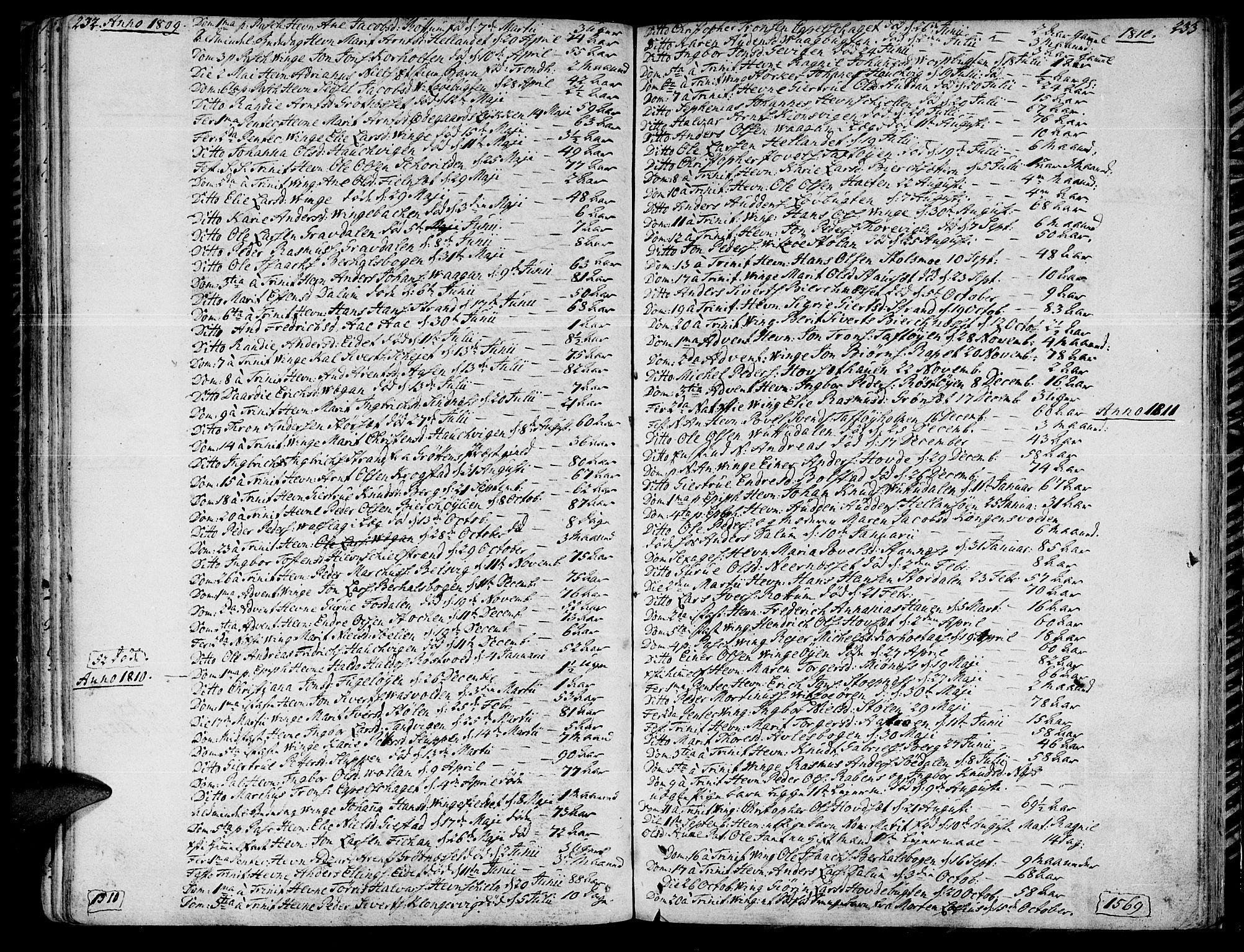 SAT, Ministerialprotokoller, klokkerbøker og fødselsregistre - Sør-Trøndelag, 630/L0490: Ministerialbok nr. 630A03, 1795-1818, s. 232-233
