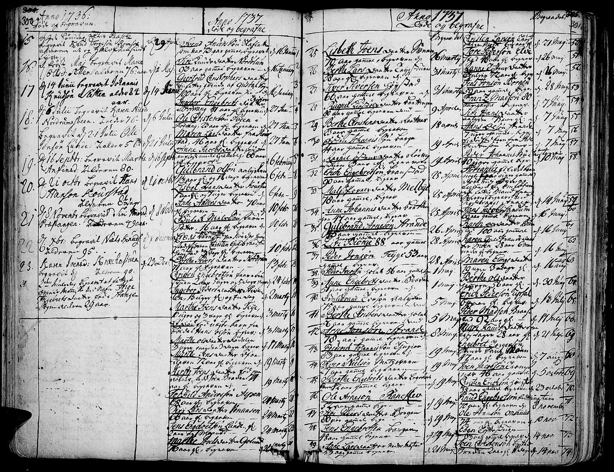 SAH, Ringebu prestekontor, Ministerialbok nr. 2, 1734-1780, s. 300-301