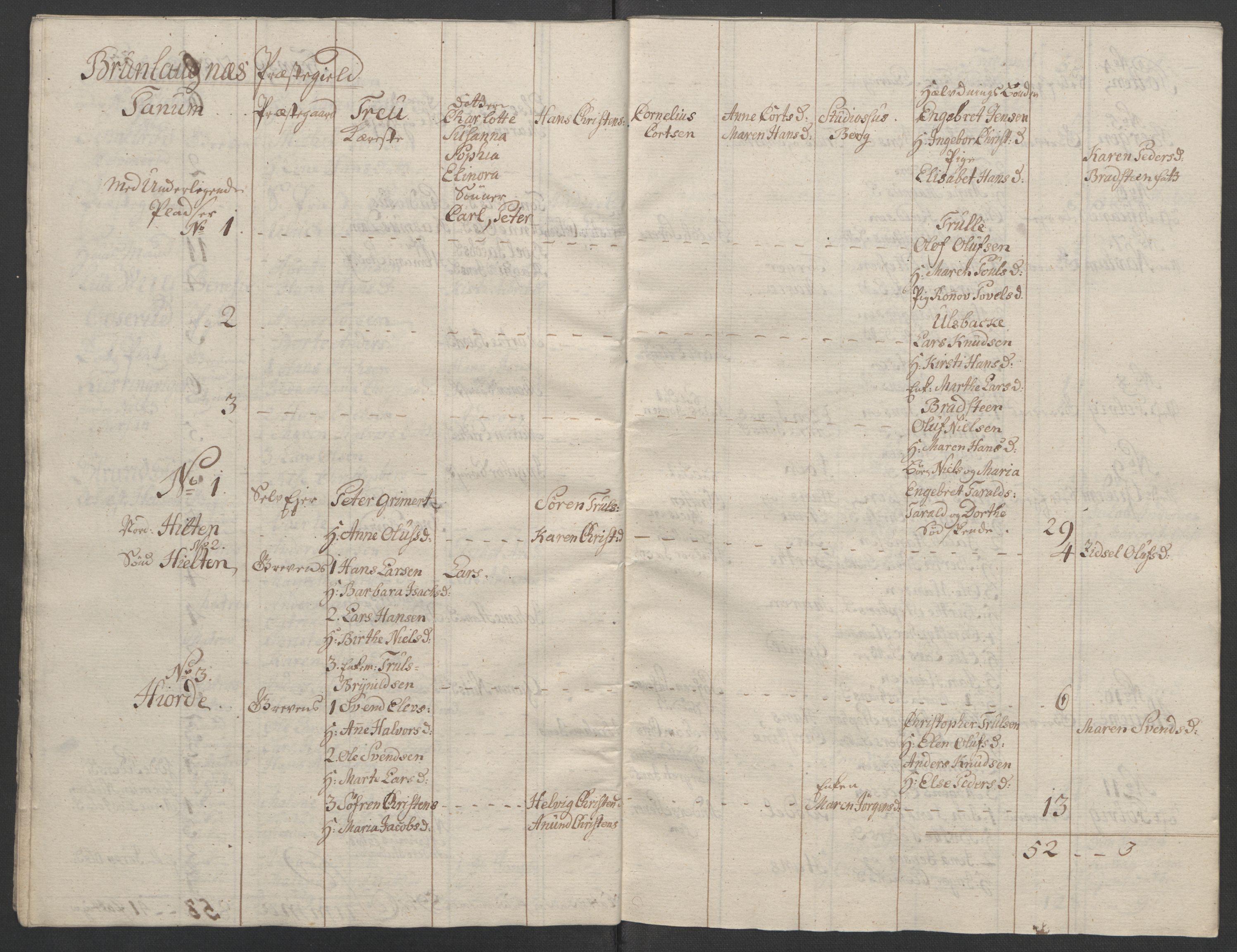 RA, Rentekammeret inntil 1814, Reviderte regnskaper, Fogderegnskap, R33/L2033: Ekstraskatten Larvik grevskap, 1762-1764, s. 445
