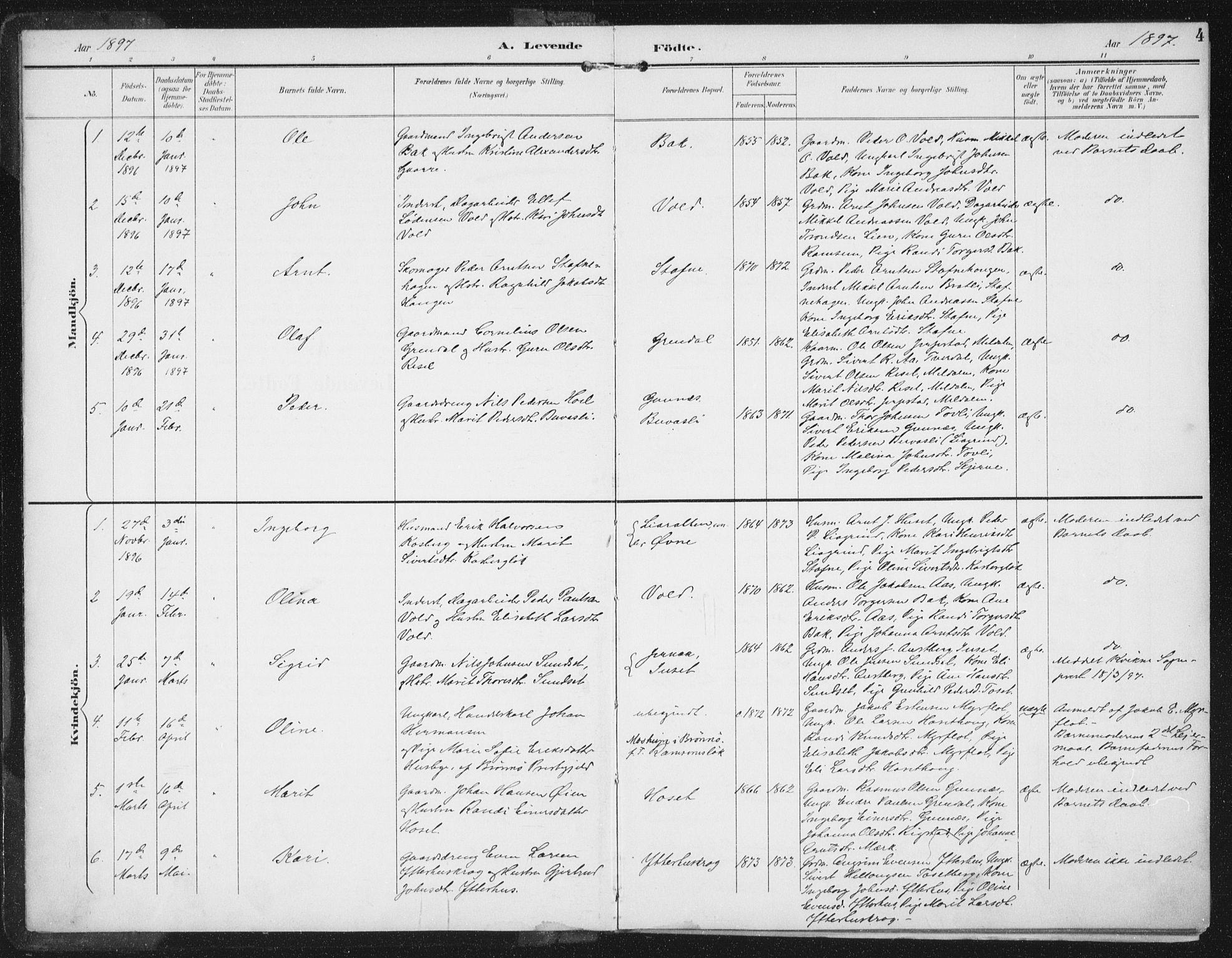 SAT, Ministerialprotokoller, klokkerbøker og fødselsregistre - Sør-Trøndelag, 674/L0872: Ministerialbok nr. 674A04, 1897-1907, s. 4