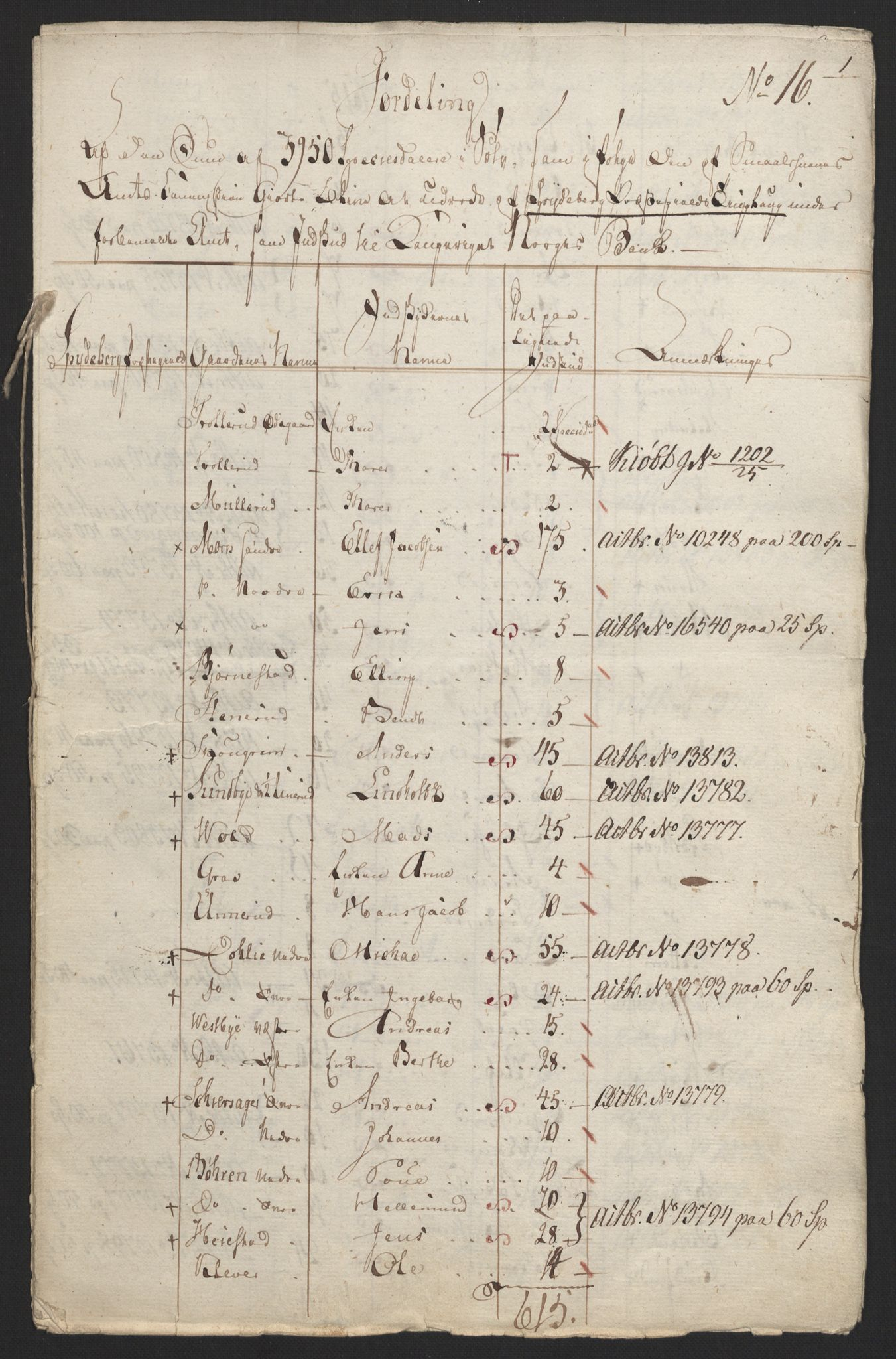 NOBA, Norges Bank/Sølvskatten 1816*, 1816-1817, s. 19