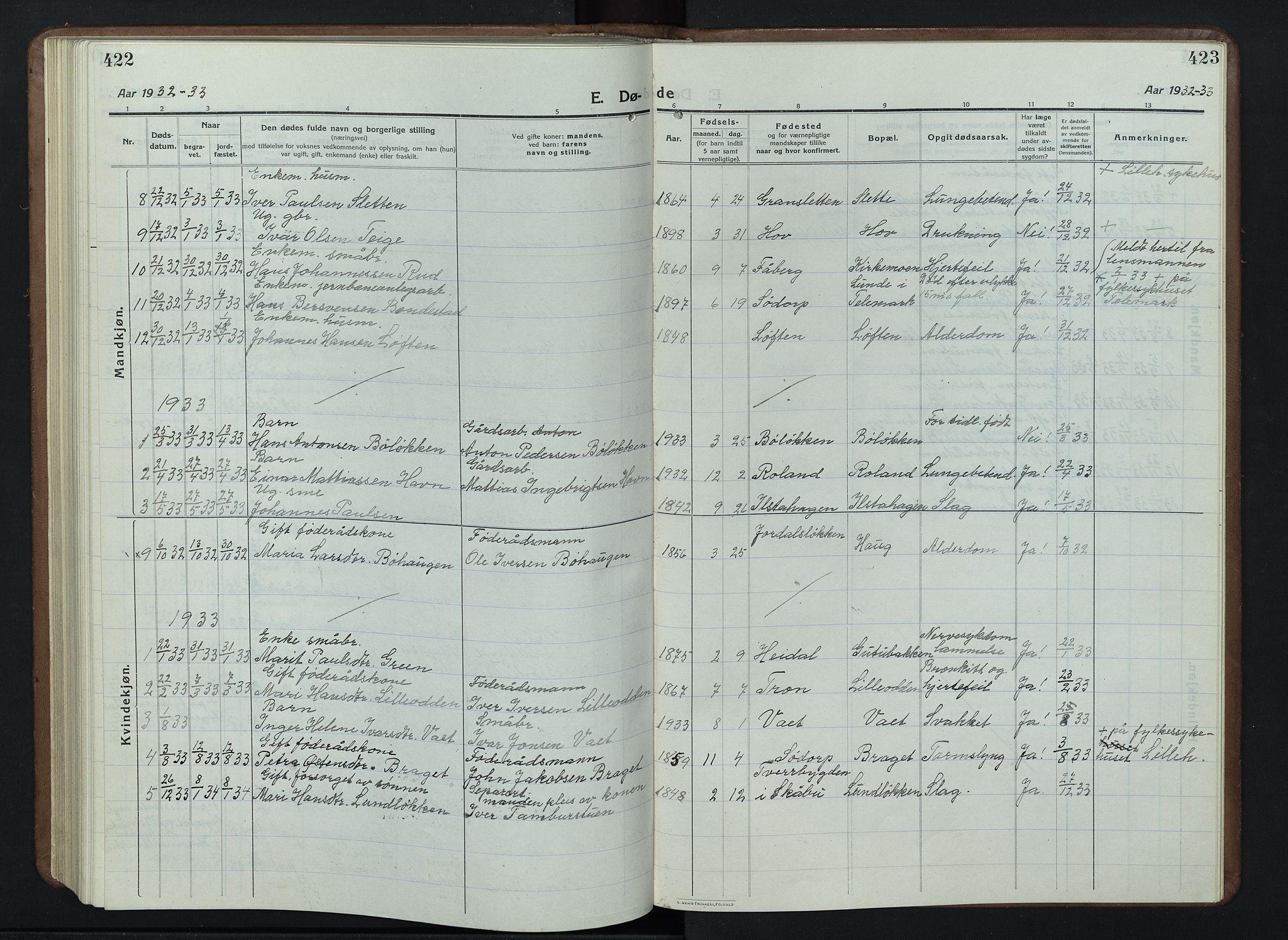 SAH, Nord-Fron prestekontor, Klokkerbok nr. 7, 1915-1946, s. 422-423