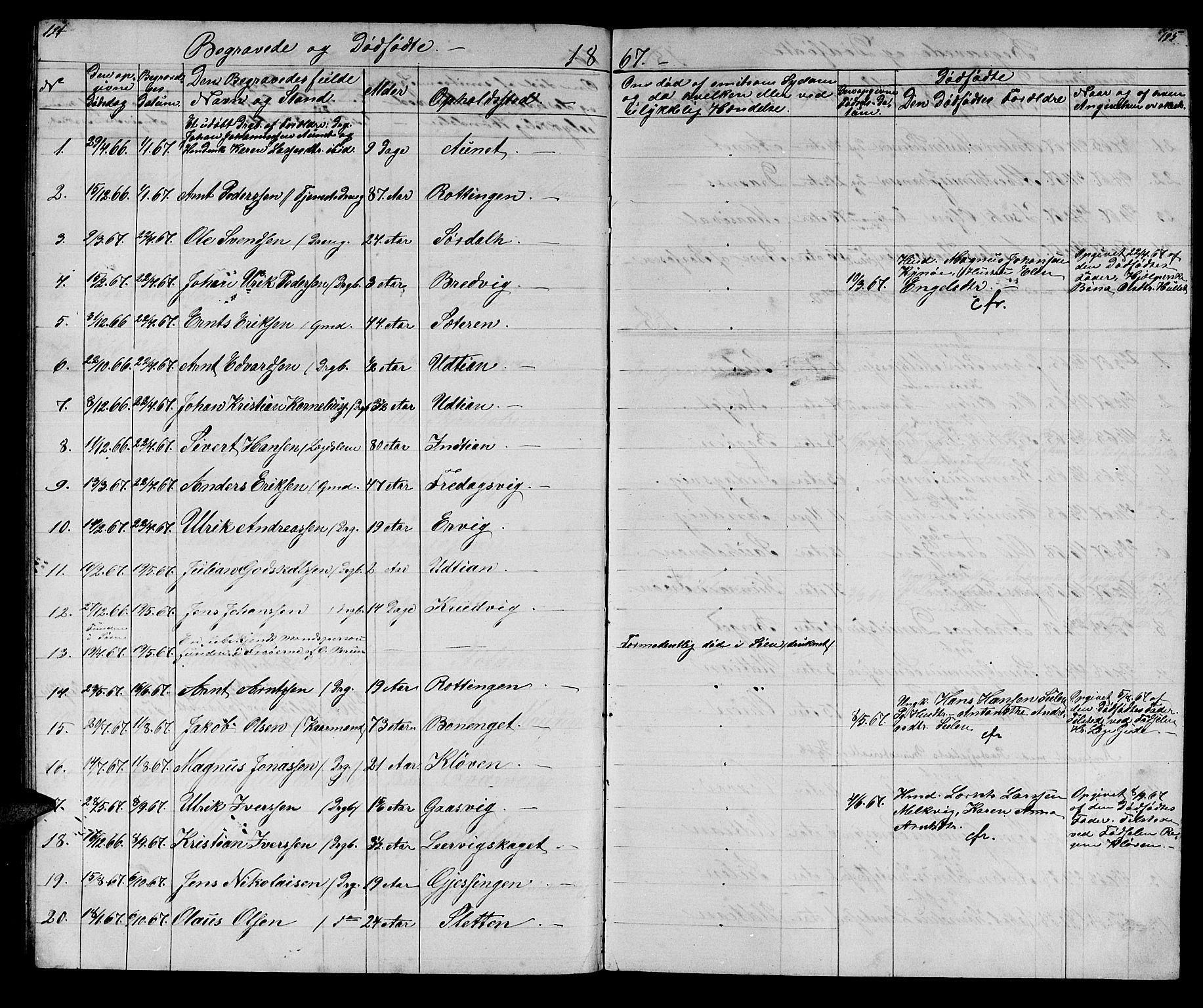 SAT, Ministerialprotokoller, klokkerbøker og fødselsregistre - Sør-Trøndelag, 640/L0583: Klokkerbok nr. 640C01, 1866-1877, s. 194-195