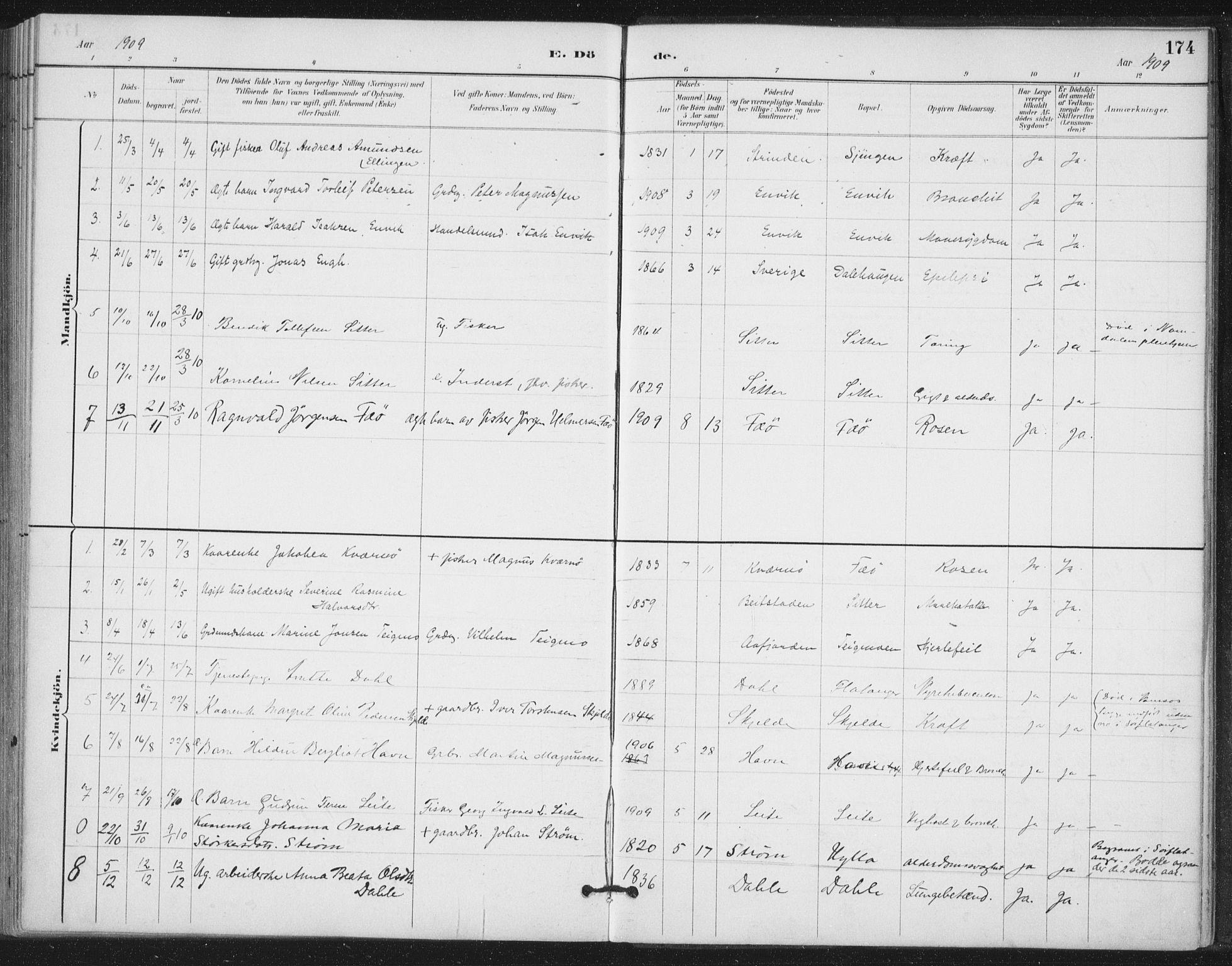 SAT, Ministerialprotokoller, klokkerbøker og fødselsregistre - Nord-Trøndelag, 772/L0603: Ministerialbok nr. 772A01, 1885-1912, s. 174