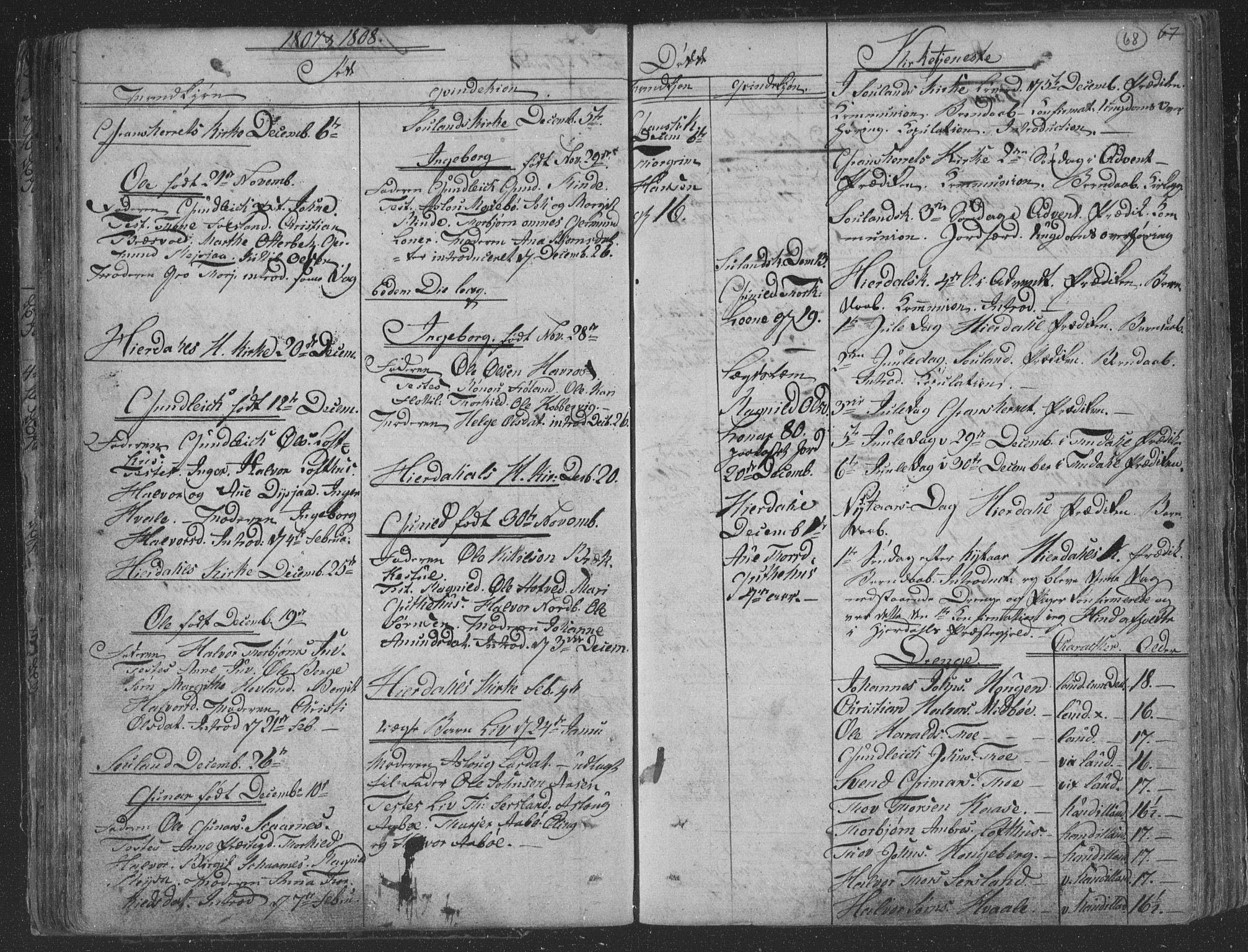 SAKO, Hjartdal kirkebøker, F/Fa/L0006: Ministerialbok nr. I 6, 1801-1814, s. 68