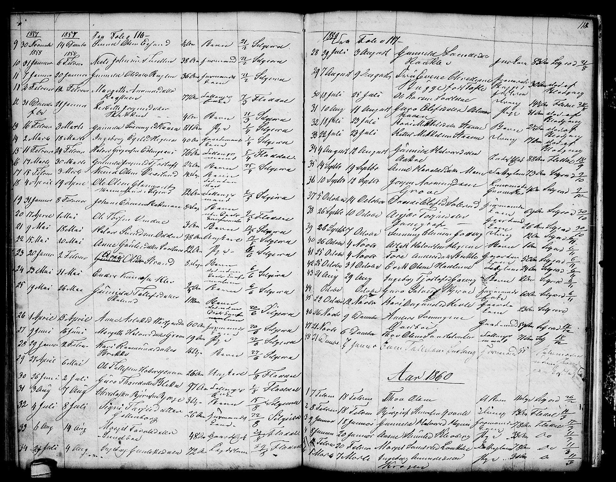 SAKO, Seljord kirkebøker, G/Ga/L0002: Klokkerbok nr. I 2, 1838-1866, s. 118
