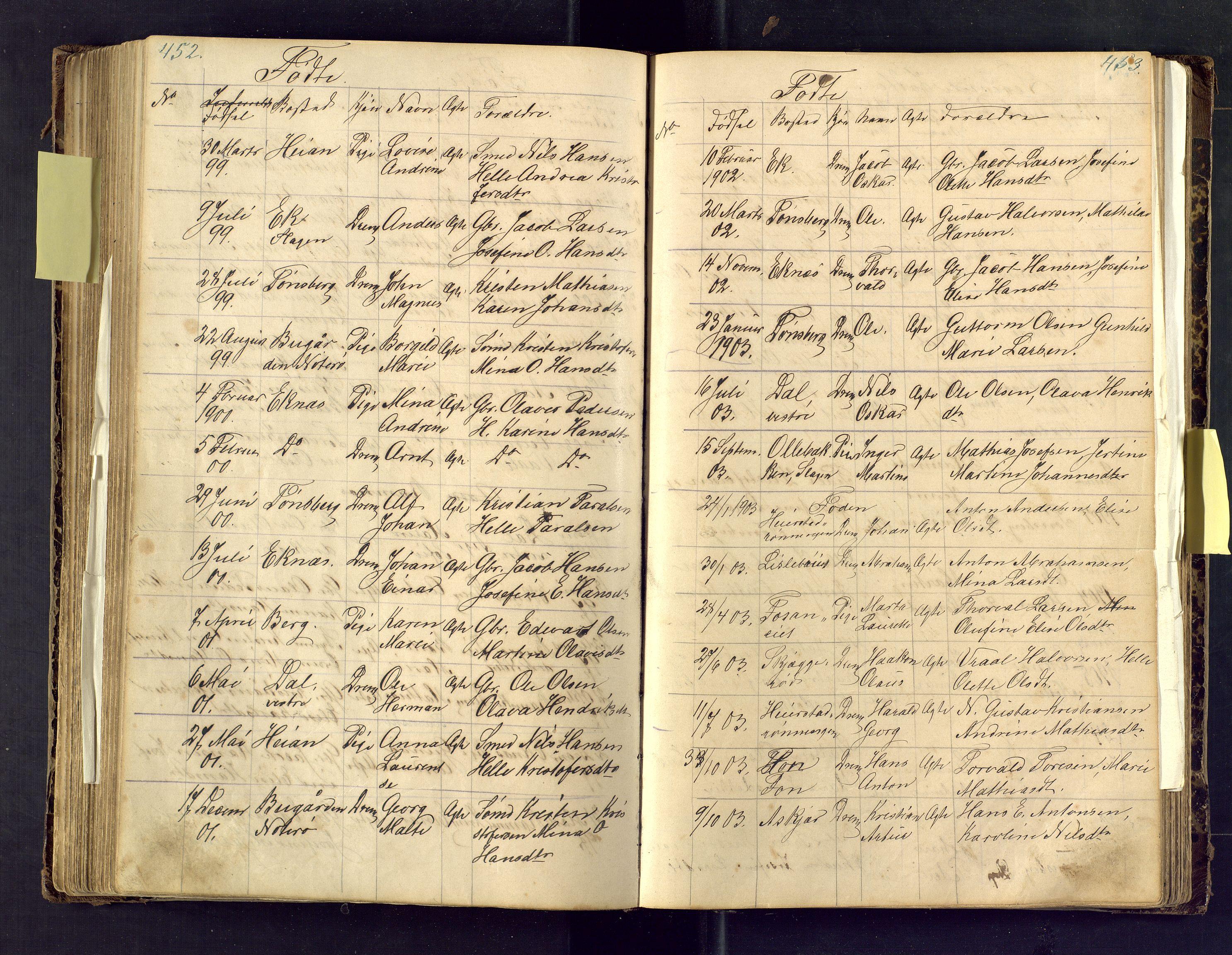 SAKO, Den evangelisk lutherske frimenighet i Jarlsbergs grevskap med flere steder, F/Fa/L0001: Dissenterprotokoll nr. Fa/L0001, 1872-1925, s. 452-453