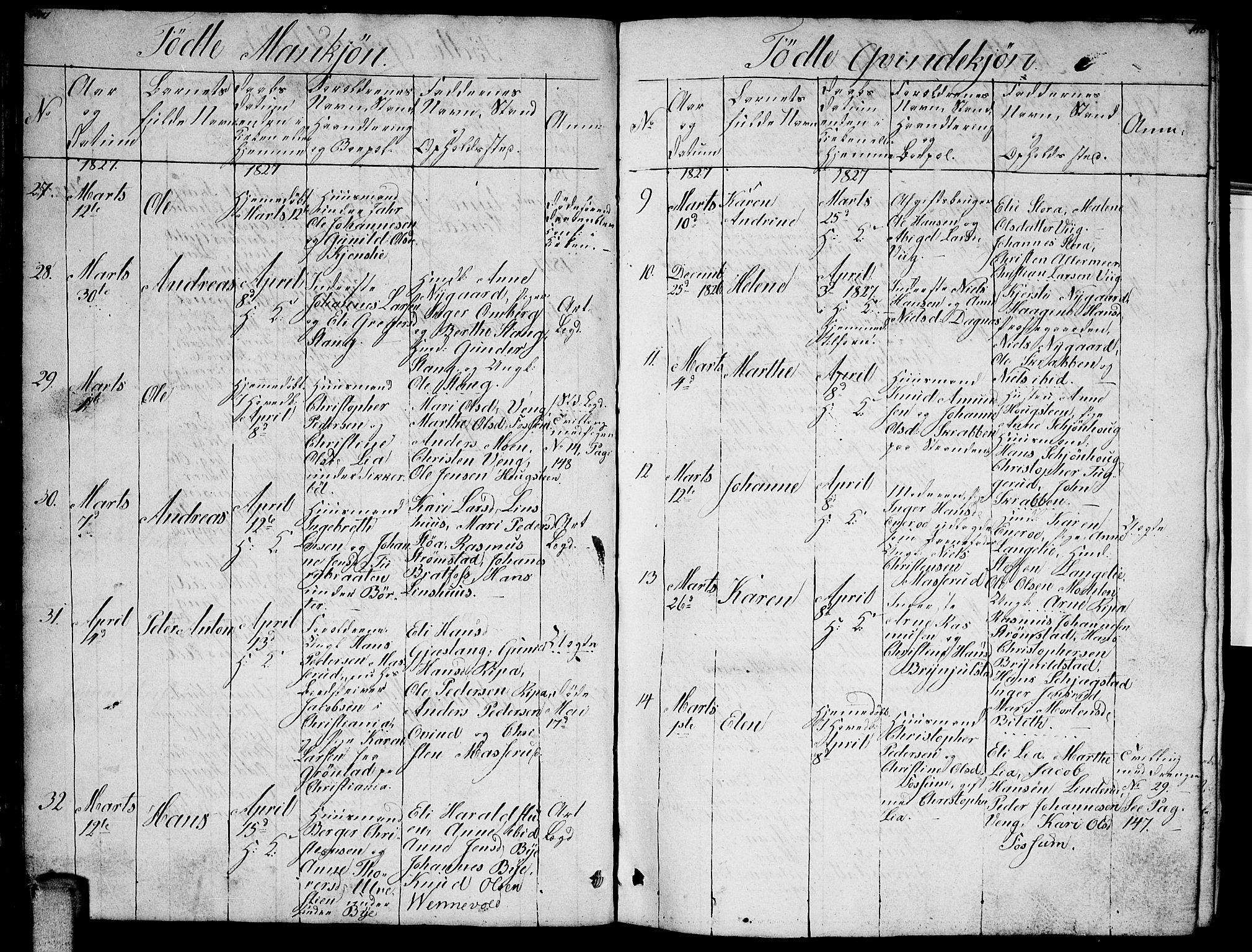 SAO, Enebakk prestekontor Kirkebøker, G/Ga/L0002: Klokkerbok nr. I 2, 1822-1833, s. 147-148