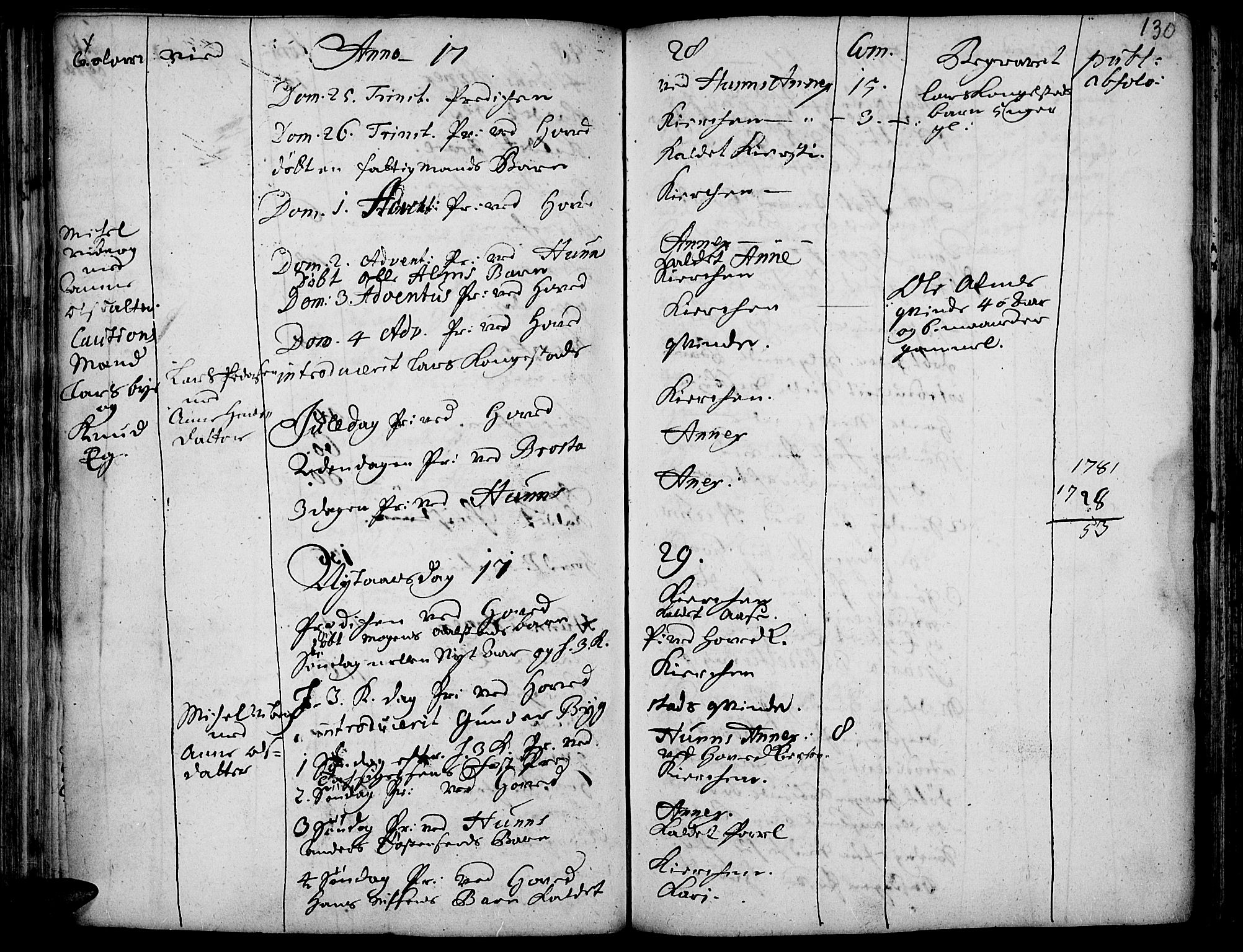 SAH, Vardal prestekontor, H/Ha/Haa/L0001: Ministerialbok nr. 1, 1706-1748, s. 130