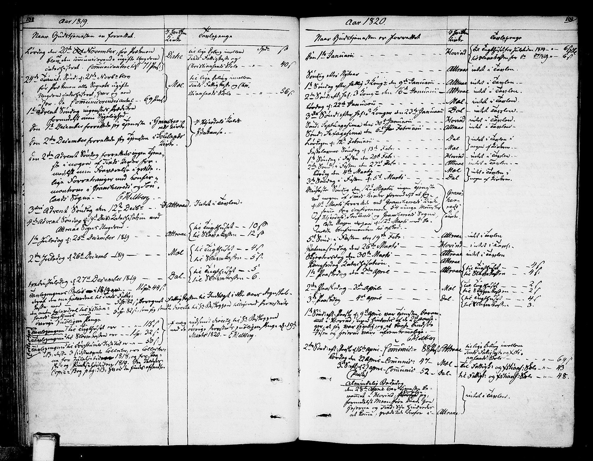 SAKO, Tinn kirkebøker, F/Fa/L0003: Ministerialbok nr. I 3, 1810-1814, s. 108-109