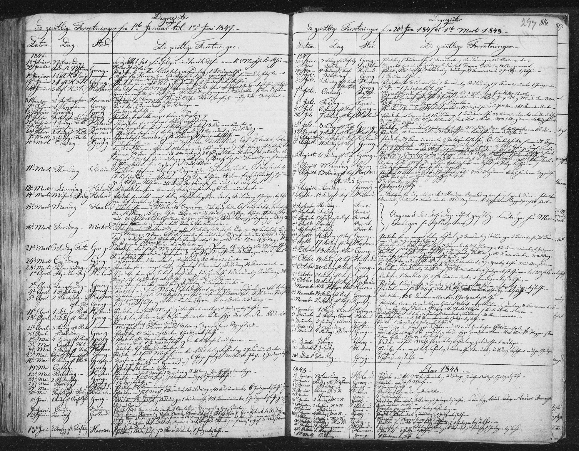 SAT, Ministerialprotokoller, klokkerbøker og fødselsregistre - Nord-Trøndelag, 758/L0513: Ministerialbok nr. 758A02 /1, 1839-1868, s. 297