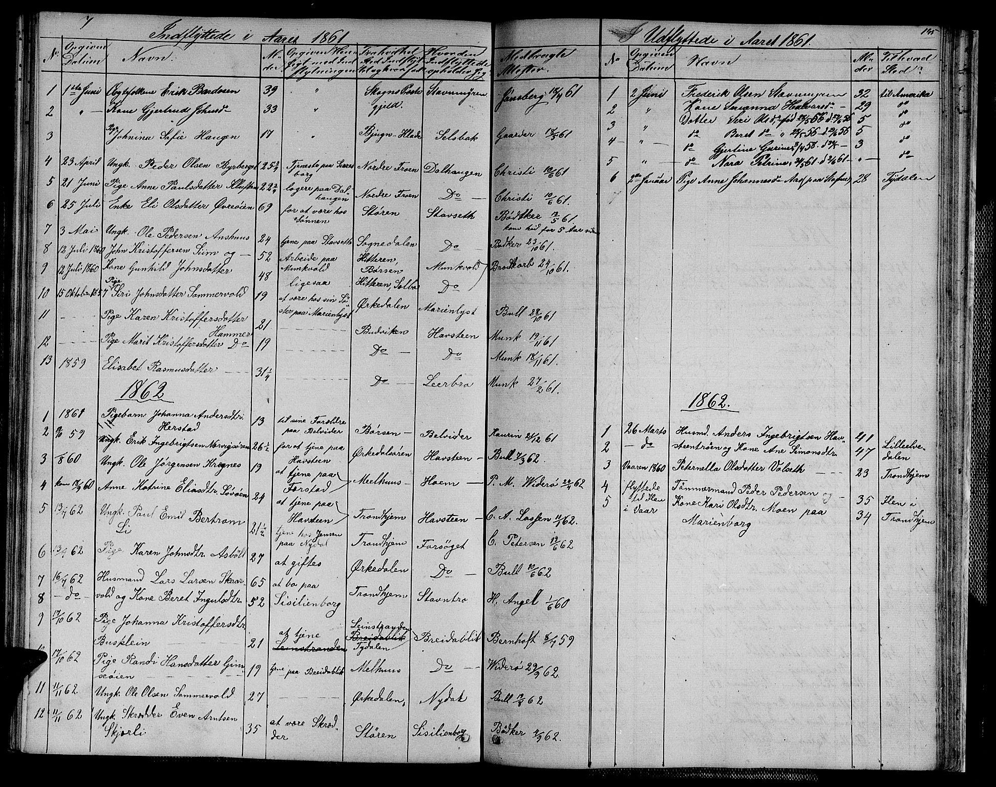 SAT, Ministerialprotokoller, klokkerbøker og fødselsregistre - Sør-Trøndelag, 611/L0353: Klokkerbok nr. 611C01, 1854-1881, s. 145