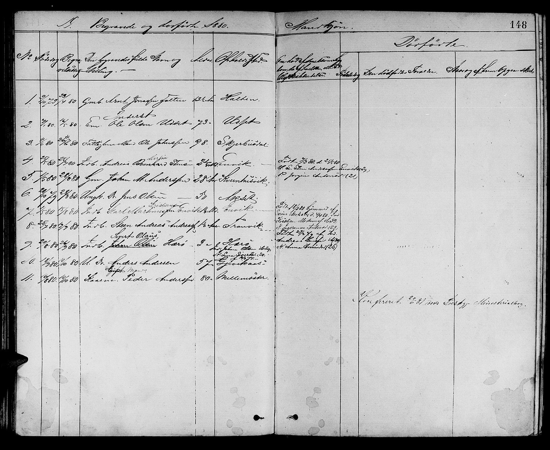 SAT, Ministerialprotokoller, klokkerbøker og fødselsregistre - Sør-Trøndelag, 637/L0561: Klokkerbok nr. 637C02, 1873-1882, s. 148