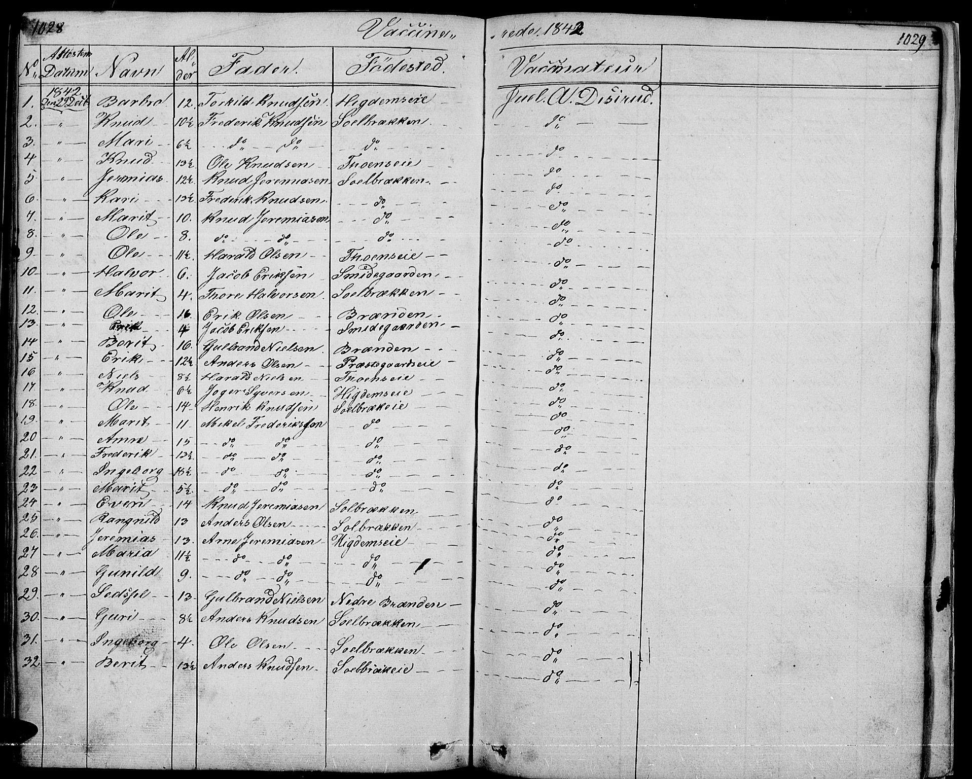 SAH, Nord-Aurdal prestekontor, Klokkerbok nr. 1, 1834-1887, s. 1028-1029