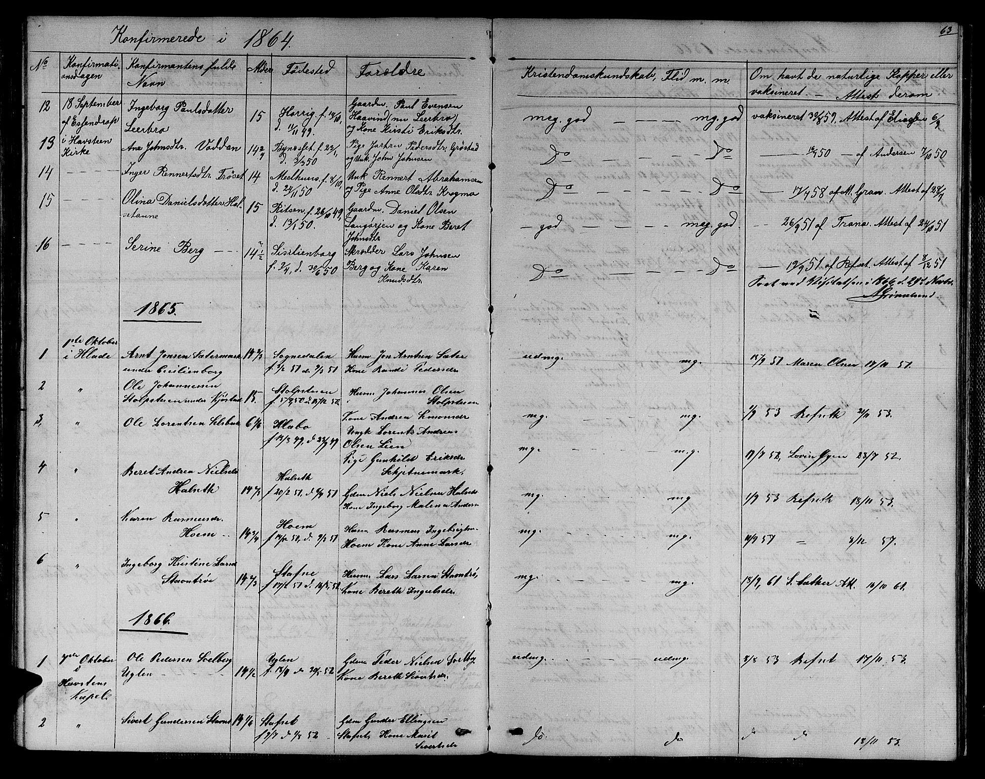 SAT, Ministerialprotokoller, klokkerbøker og fødselsregistre - Sør-Trøndelag, 611/L0353: Klokkerbok nr. 611C01, 1854-1881, s. 63