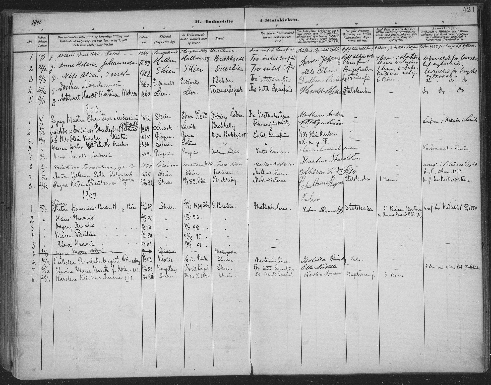 SAKO, Skien kirkebøker, F/Fa/L0011: Ministerialbok nr. 11, 1900-1907, s. 421
