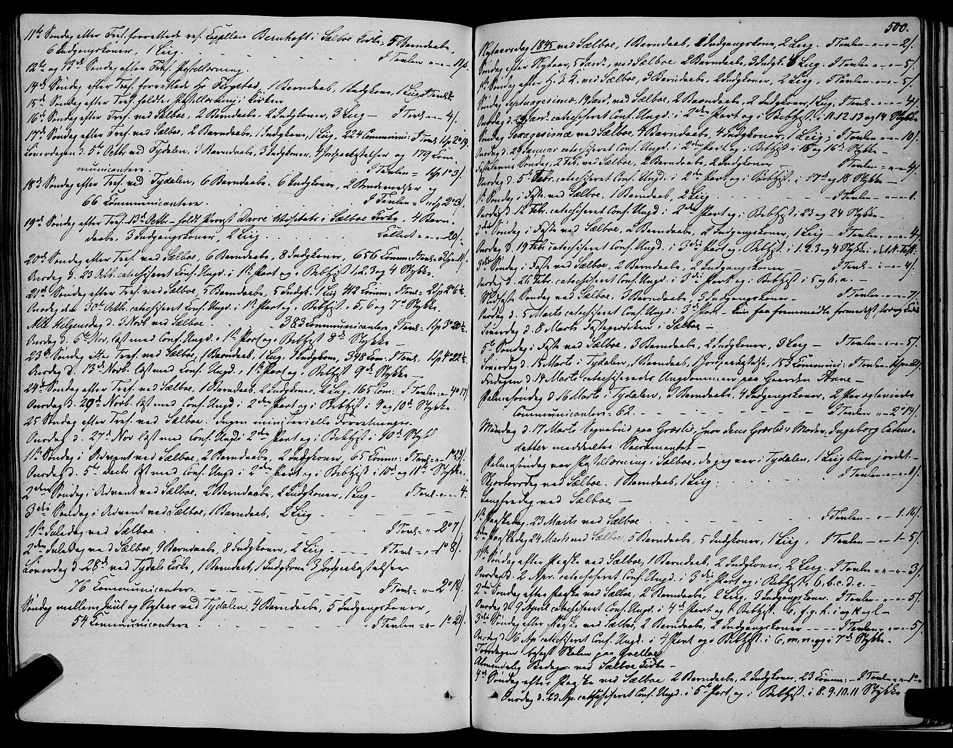 SAT, Ministerialprotokoller, klokkerbøker og fødselsregistre - Sør-Trøndelag, 695/L1145: Ministerialbok nr. 695A06 /1, 1843-1859, s. 500