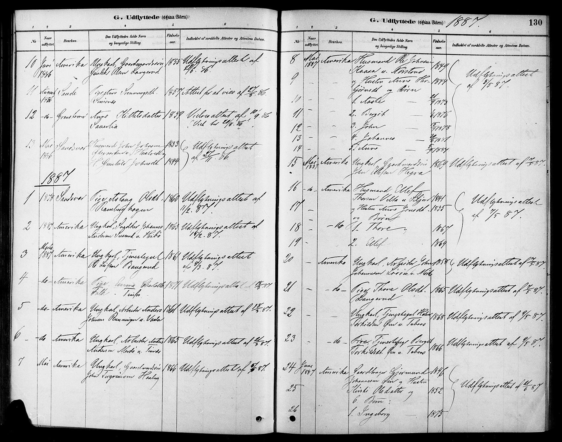 SAKO, Heddal kirkebøker, F/Fa/L0009: Ministerialbok nr. I 9, 1878-1903, s. 130