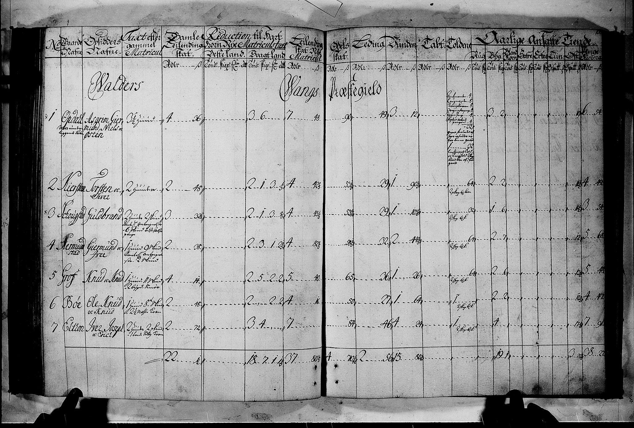 RA, Rentekammeret inntil 1814, Realistisk ordnet avdeling, N/Nb/Nbf/L0105: Hadeland, Toten og Valdres matrikkelprotokoll, 1723, s. 129b-130a