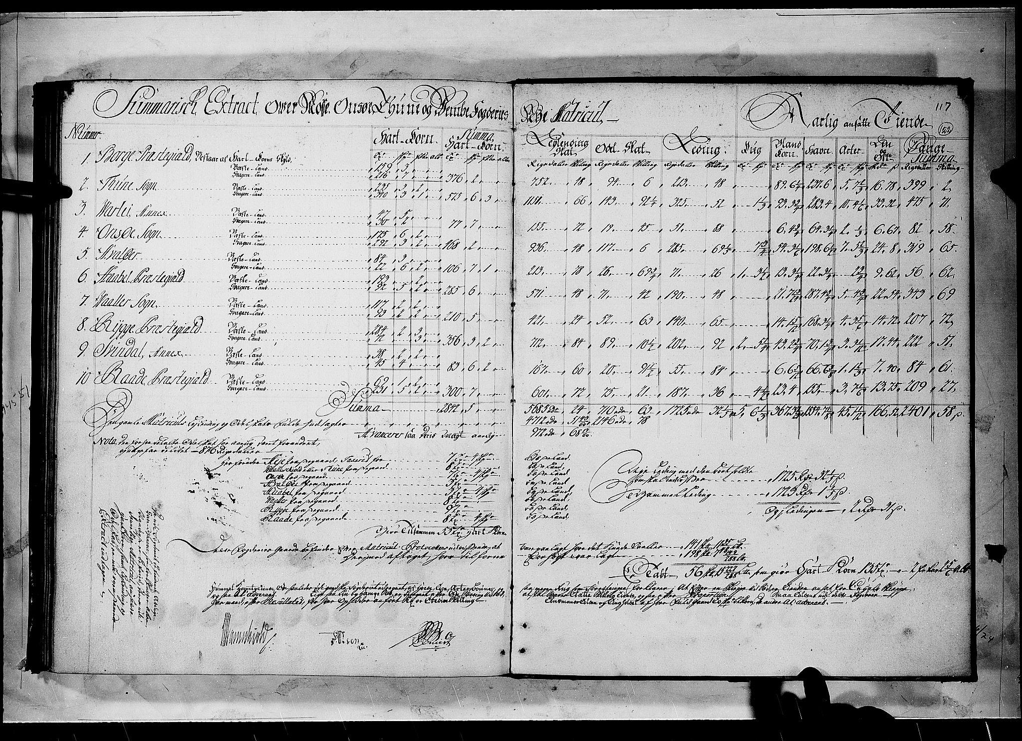 RA, Rentekammeret inntil 1814, Realistisk ordnet avdeling, N/Nb/Nbf/L0096: Moss, Onsøy, Tune og Veme matrikkelprotokoll, 1723, s. 116b-117a