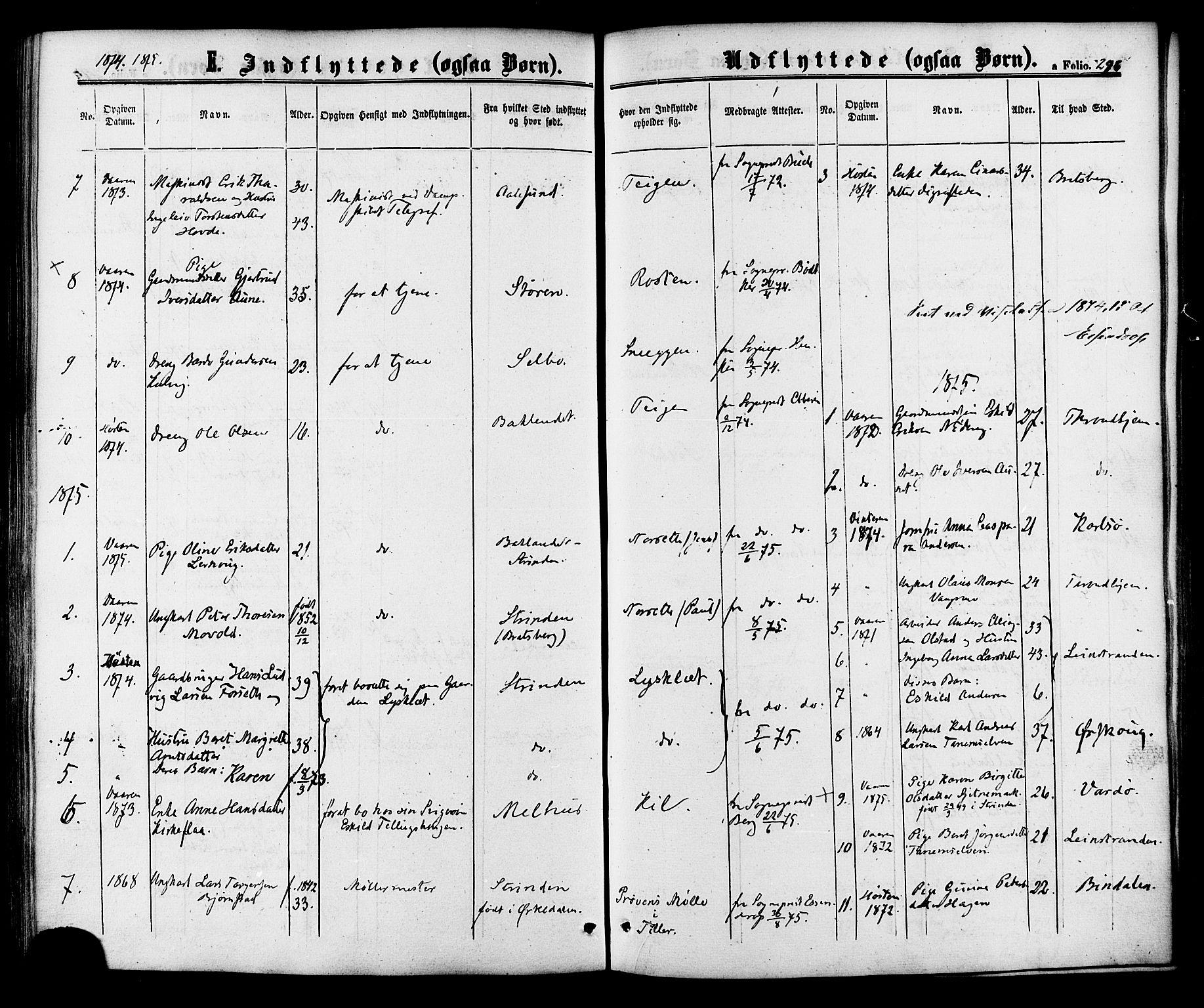 SAT, Ministerialprotokoller, klokkerbøker og fødselsregistre - Sør-Trøndelag, 618/L0442: Ministerialbok nr. 618A06 /1, 1863-1879, s. 296