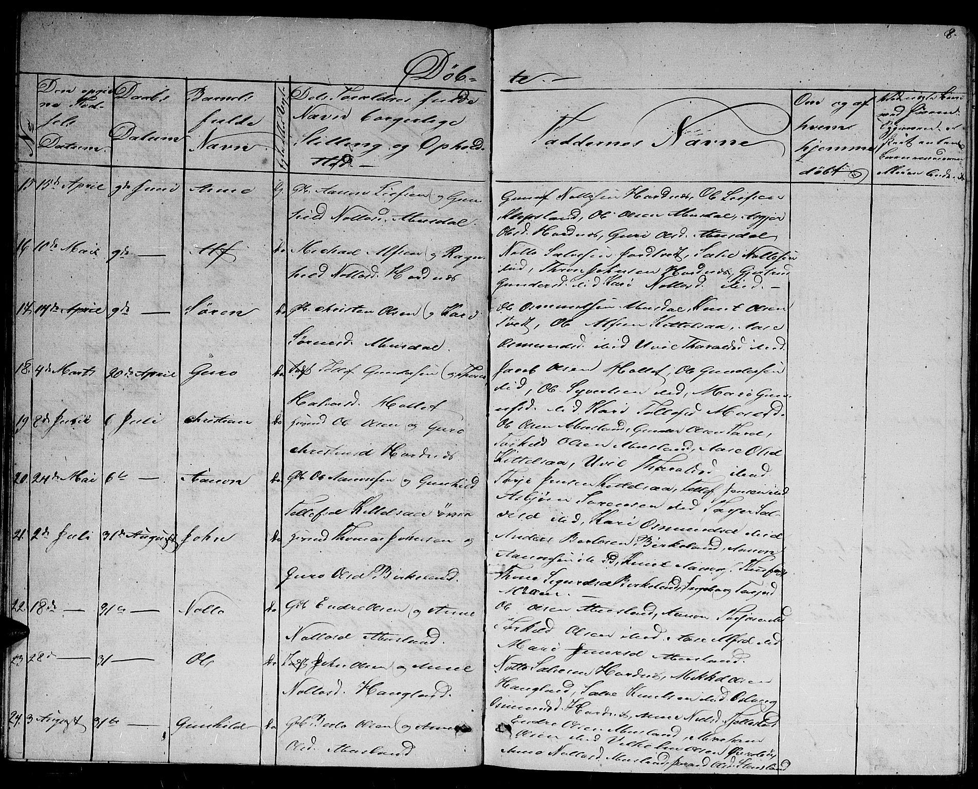 SAK, Evje sokneprestkontor, F/Fb/Fbb/L0001: Klokkerbok nr. B 1, 1849-1878, s. 8