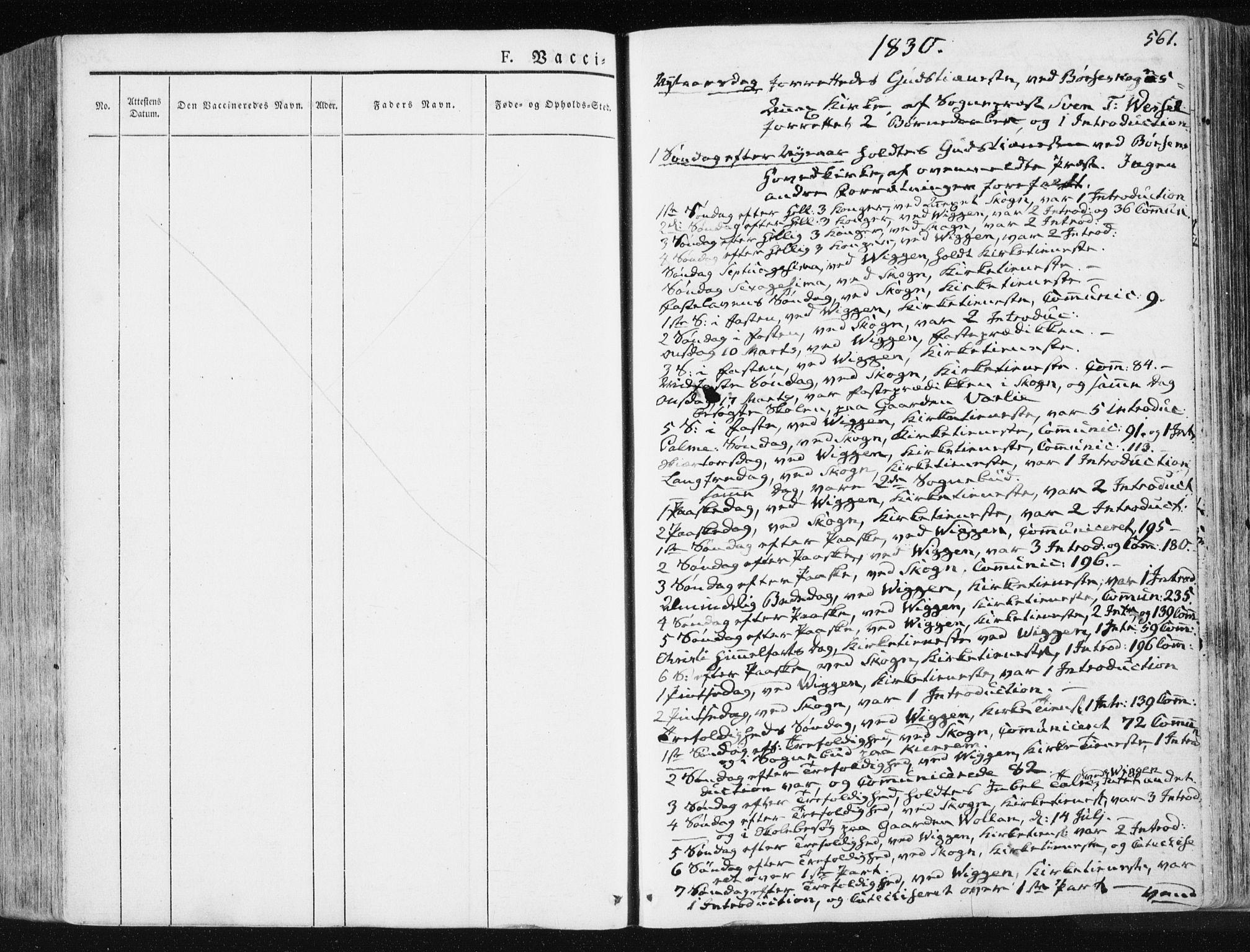 SAT, Ministerialprotokoller, klokkerbøker og fødselsregistre - Sør-Trøndelag, 665/L0771: Ministerialbok nr. 665A06, 1830-1856, s. 561