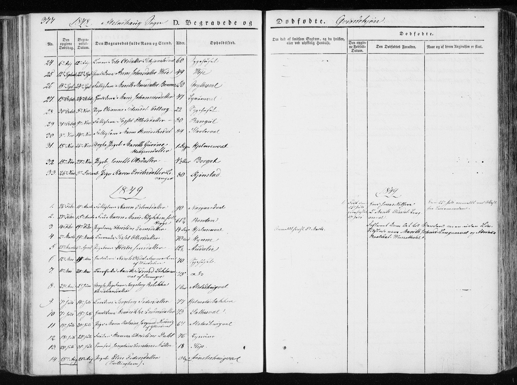 SAT, Ministerialprotokoller, klokkerbøker og fødselsregistre - Nord-Trøndelag, 717/L0154: Ministerialbok nr. 717A06 /1, 1836-1849, s. 377