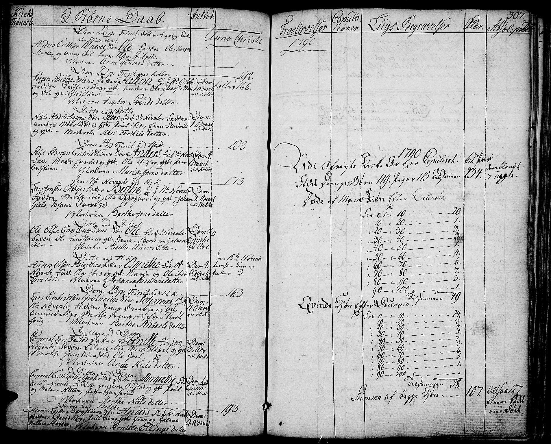 SAH, Toten prestekontor, Ministerialbok nr. 6, 1773-1793, s. 307