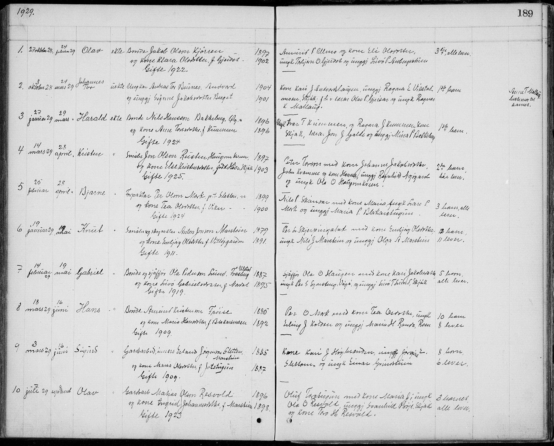 SAH, Lom prestekontor, L/L0013: Klokkerbok nr. 13, 1874-1938, s. 189