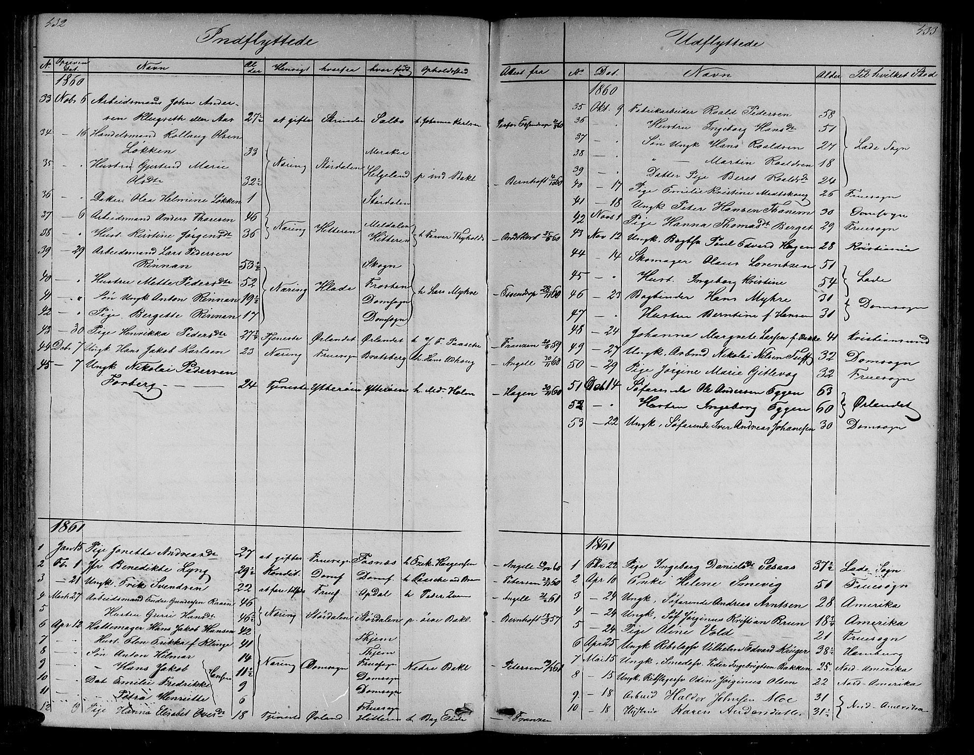 SAT, Ministerialprotokoller, klokkerbøker og fødselsregistre - Sør-Trøndelag, 604/L0219: Klokkerbok nr. 604C02, 1851-1869, s. 432-433