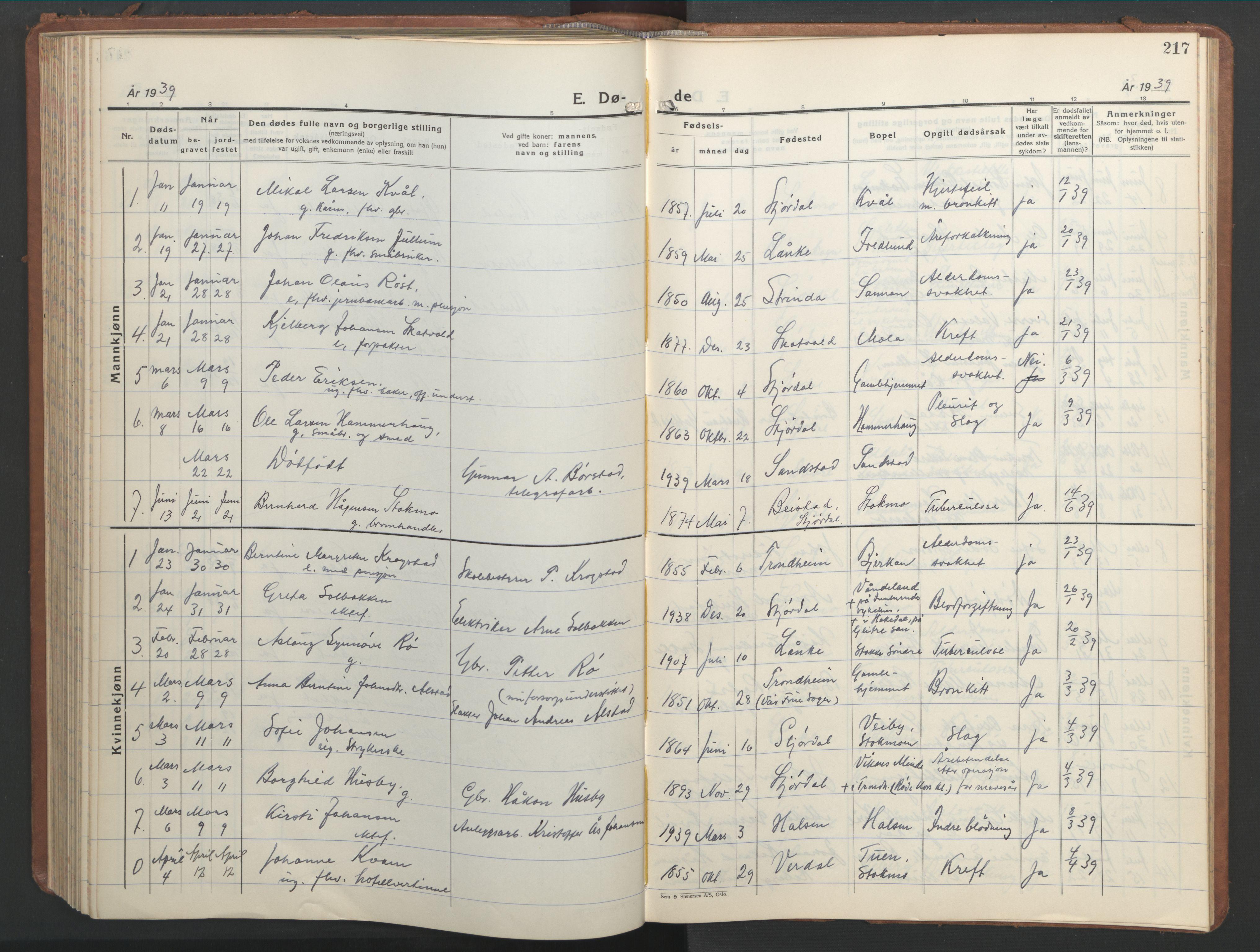 SAT, Ministerialprotokoller, klokkerbøker og fødselsregistre - Nord-Trøndelag, 709/L0089: Klokkerbok nr. 709C03, 1935-1948, s. 217